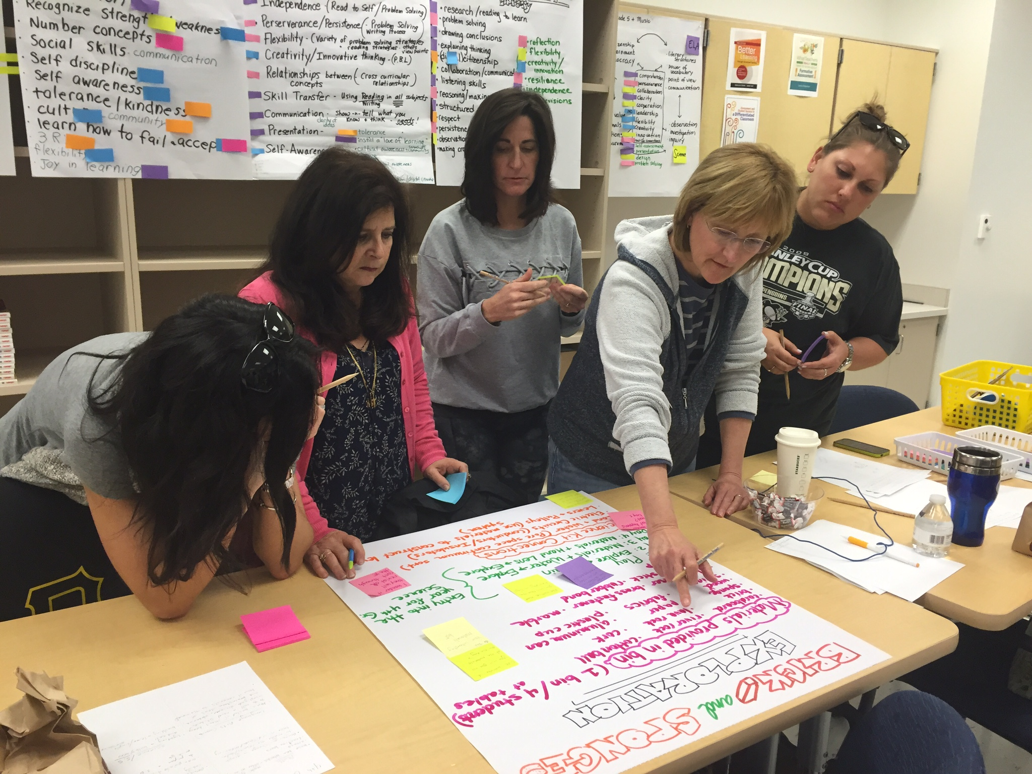 find through-lines and cross-cutting concepts to grow interdisciplinary learning -