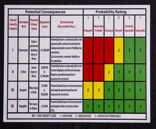Halliburton Safety Card 2.jpg