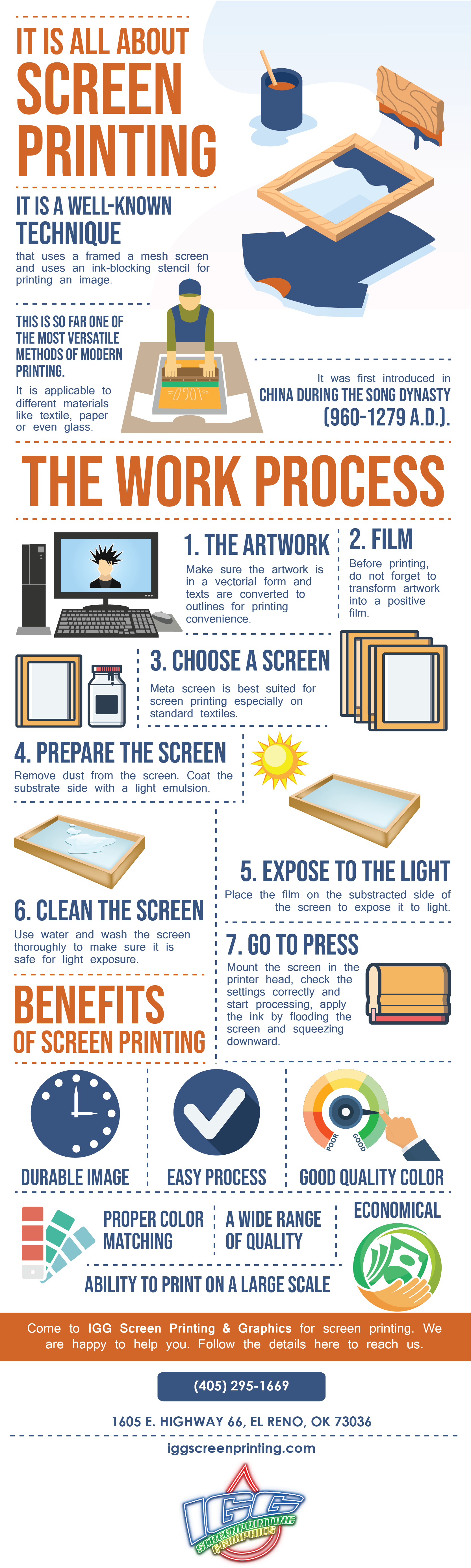 screen printing okc-IGG.png