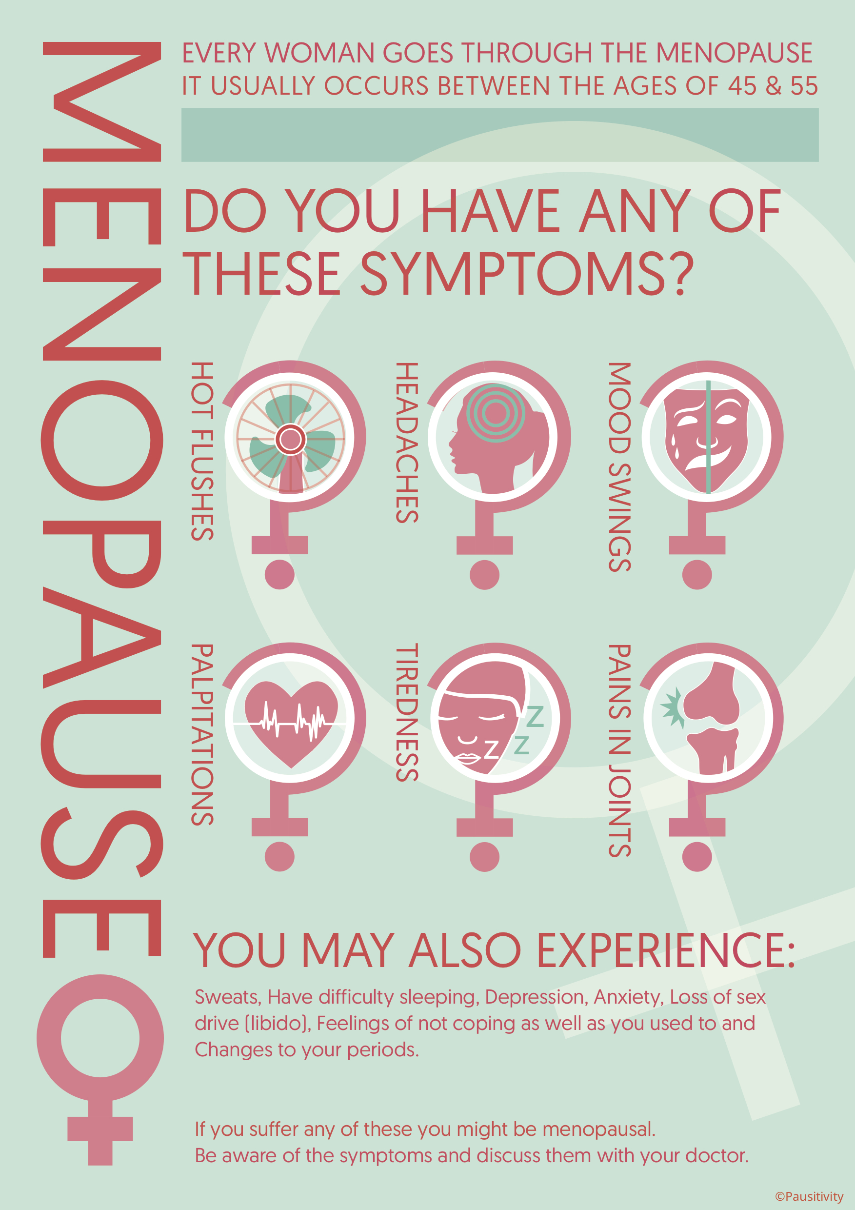 Know Your Menopause Pausitivity Poster.jpg