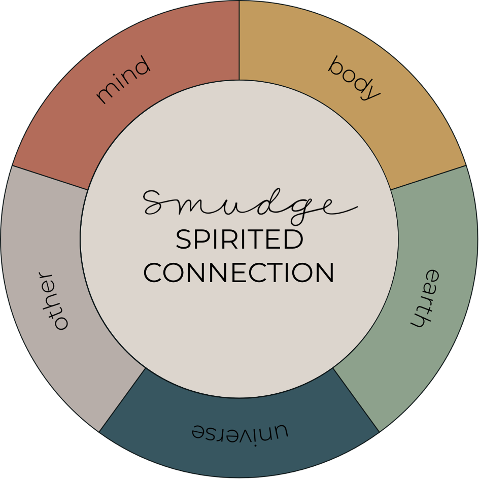 Spirited Connection v2.png