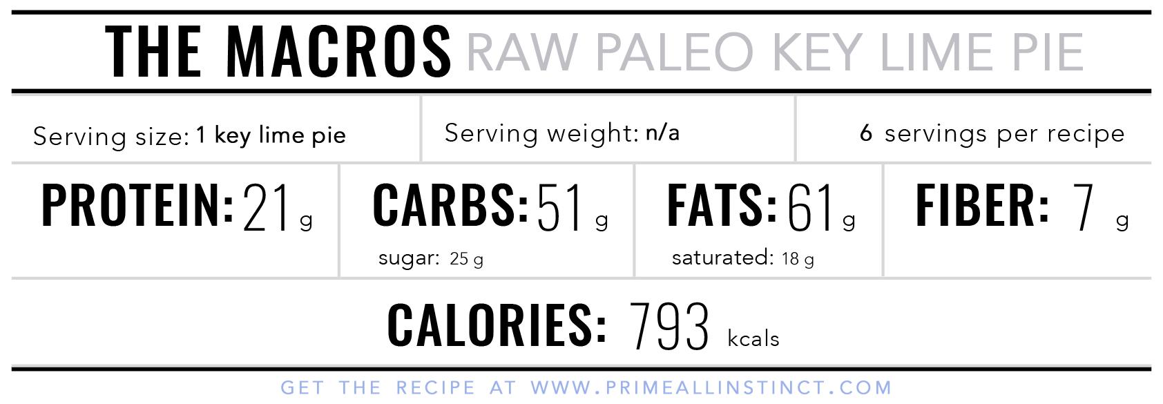 R1_Key Lime Pie_Nutrition Label.png