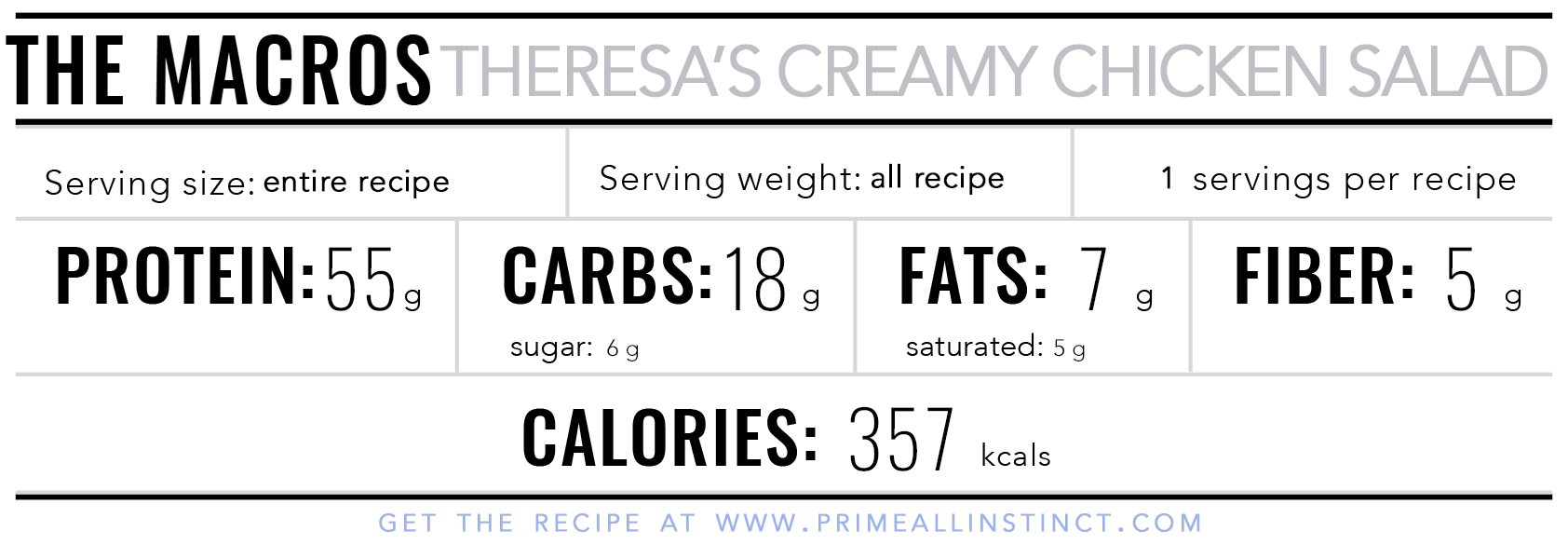 R9_Theresa's Creamy Chicken Salad.png
