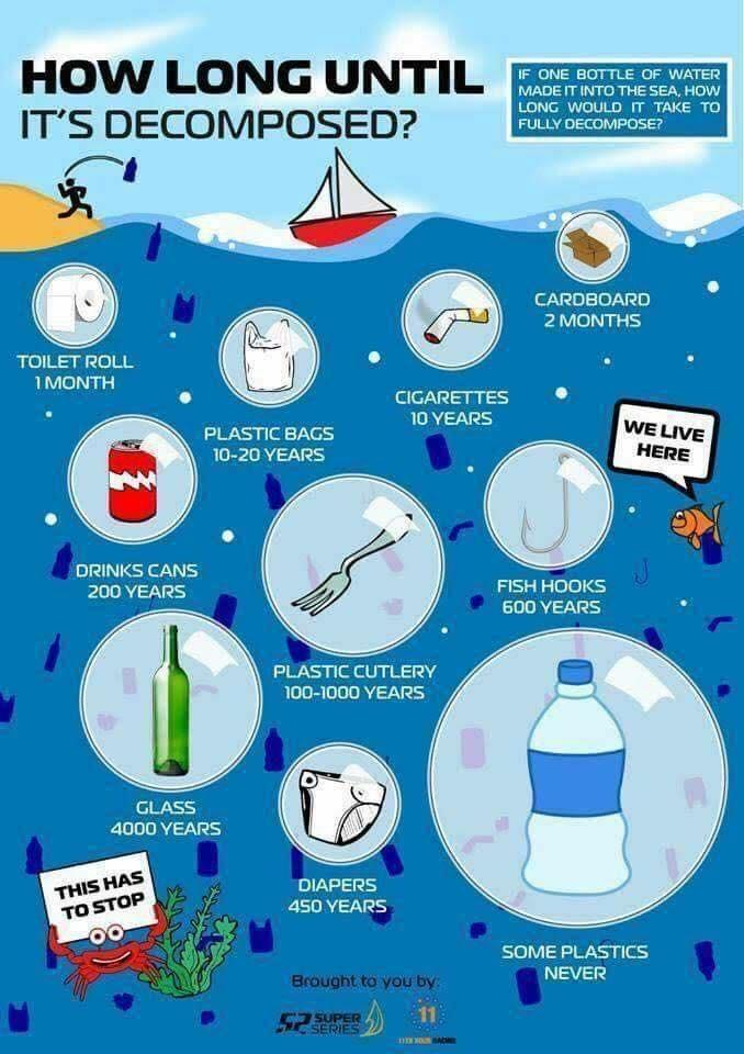 How long does it take some of the worst offenders of sea pollution to fully decompose?  Courtesy of    OneLessStraw