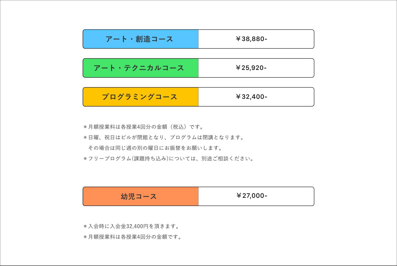 グループ化 503.png