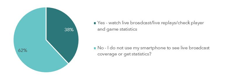 Transforming the live sports experience – it's game on for 5G_Cover.jpg