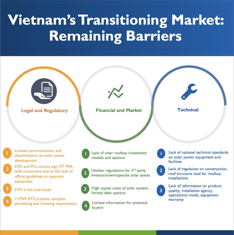 Vietnam Webinar.png