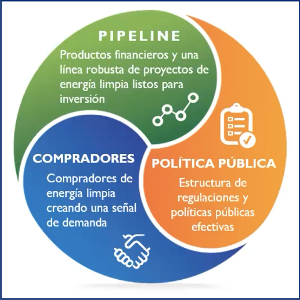 CEIA_Infographic in Spanish.png