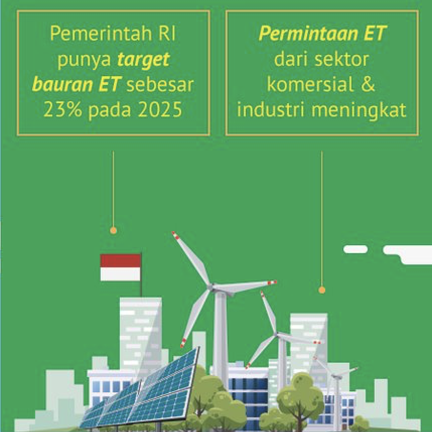 Indonesia Infographic Square Image.png