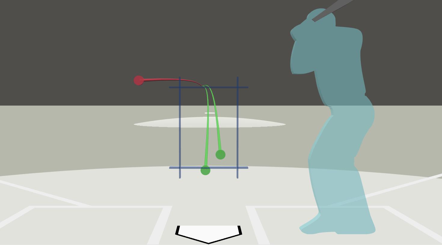 MLB Pitching Coach: Rick Peterson - Effective Change-up usage