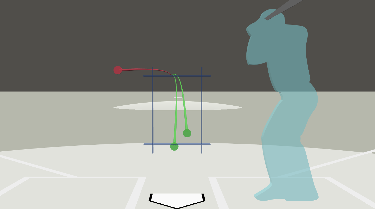 Weekly Pitchcast - Mechanics, spin rates, pitch grips and more…