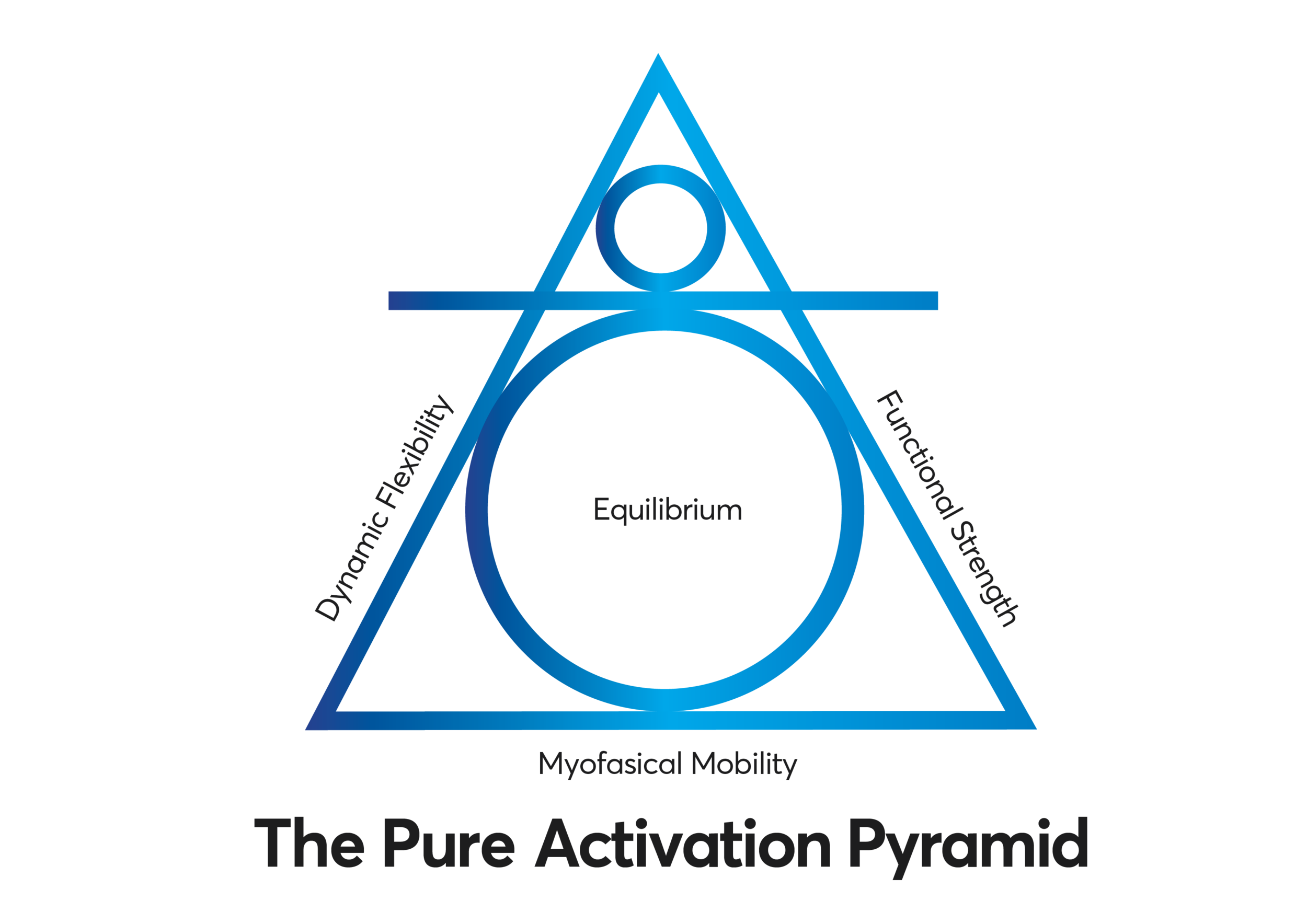 Pure Activation - Pyramid.png