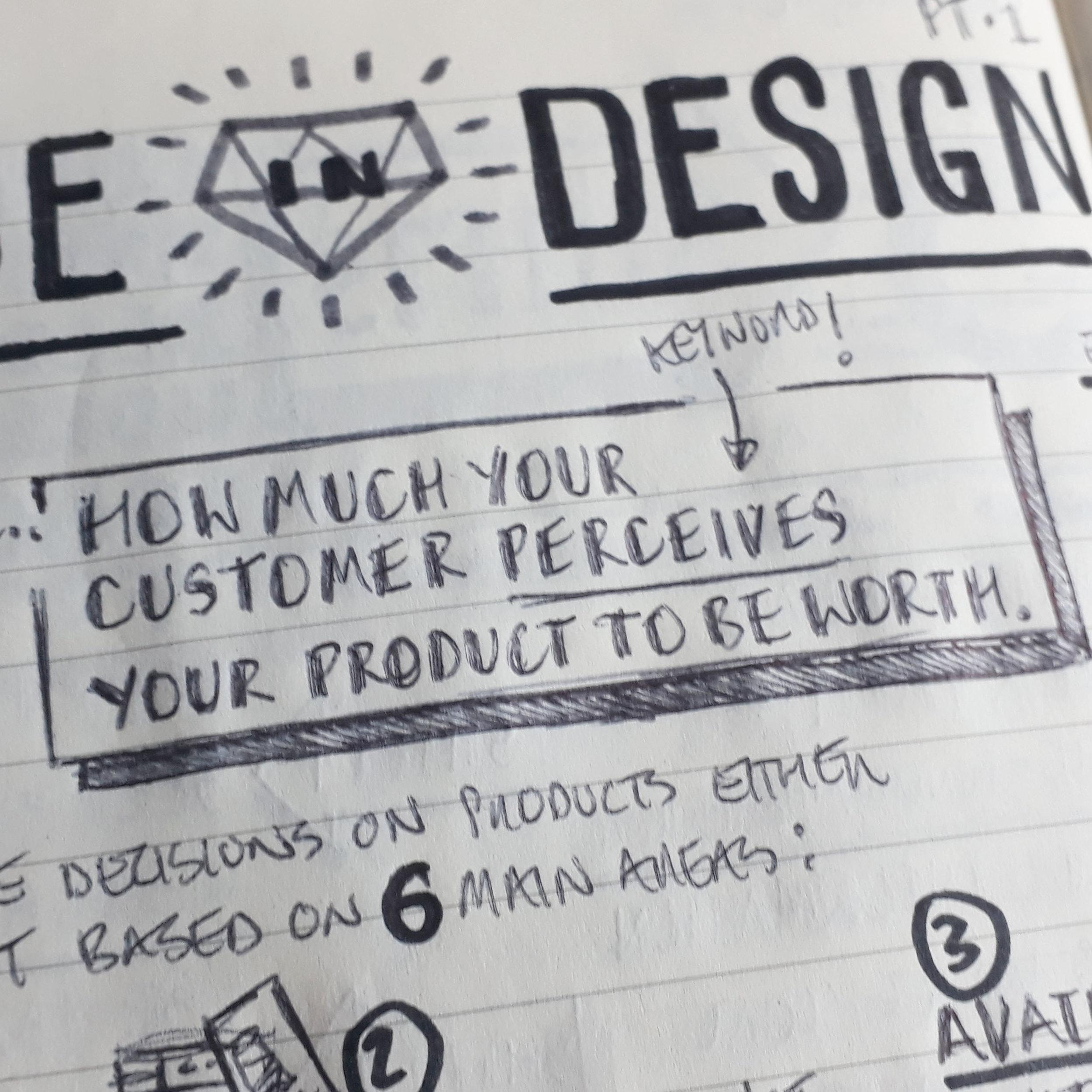 ValueInDesign-Part1.2.jpg