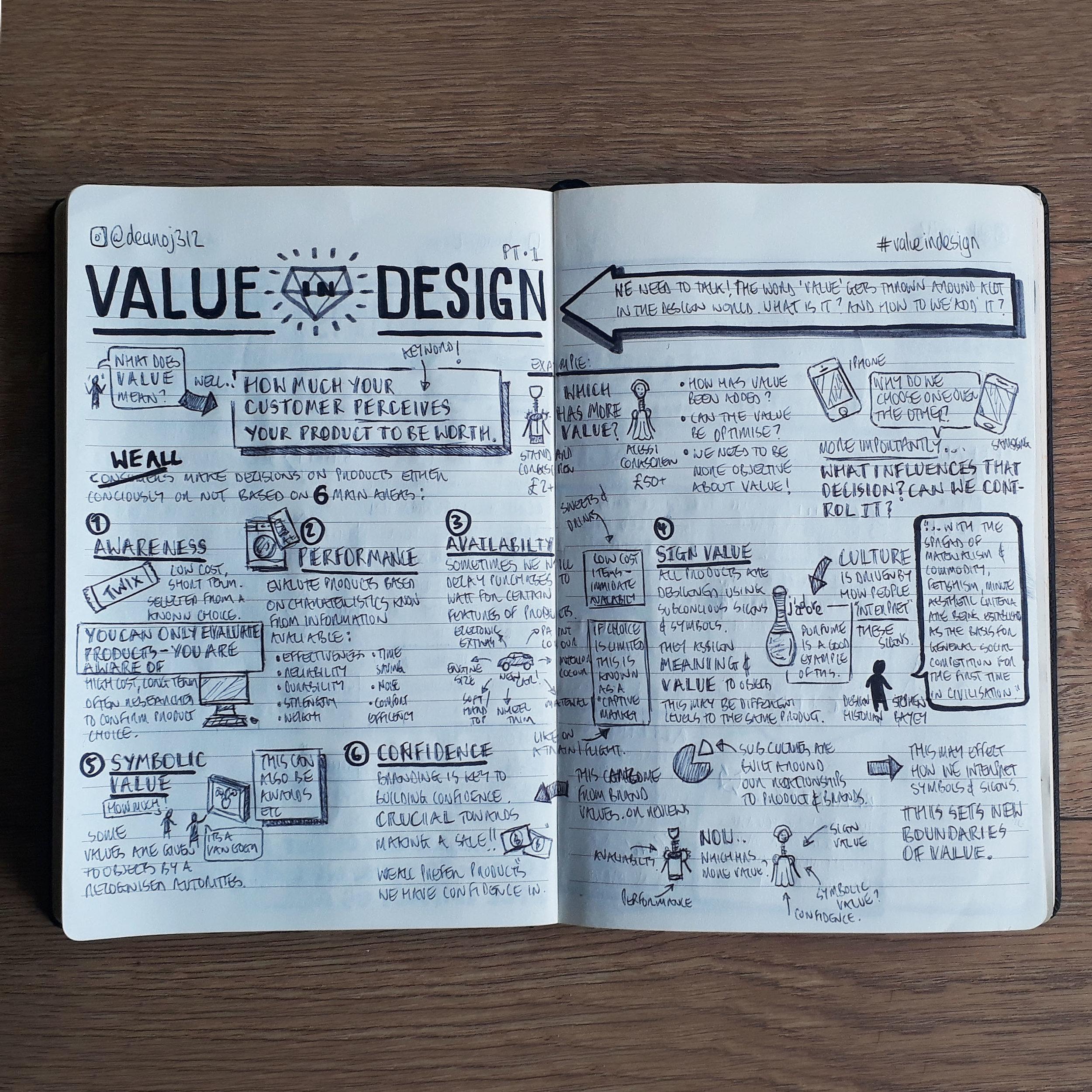 ValueInDesign-Part1.1.jpg