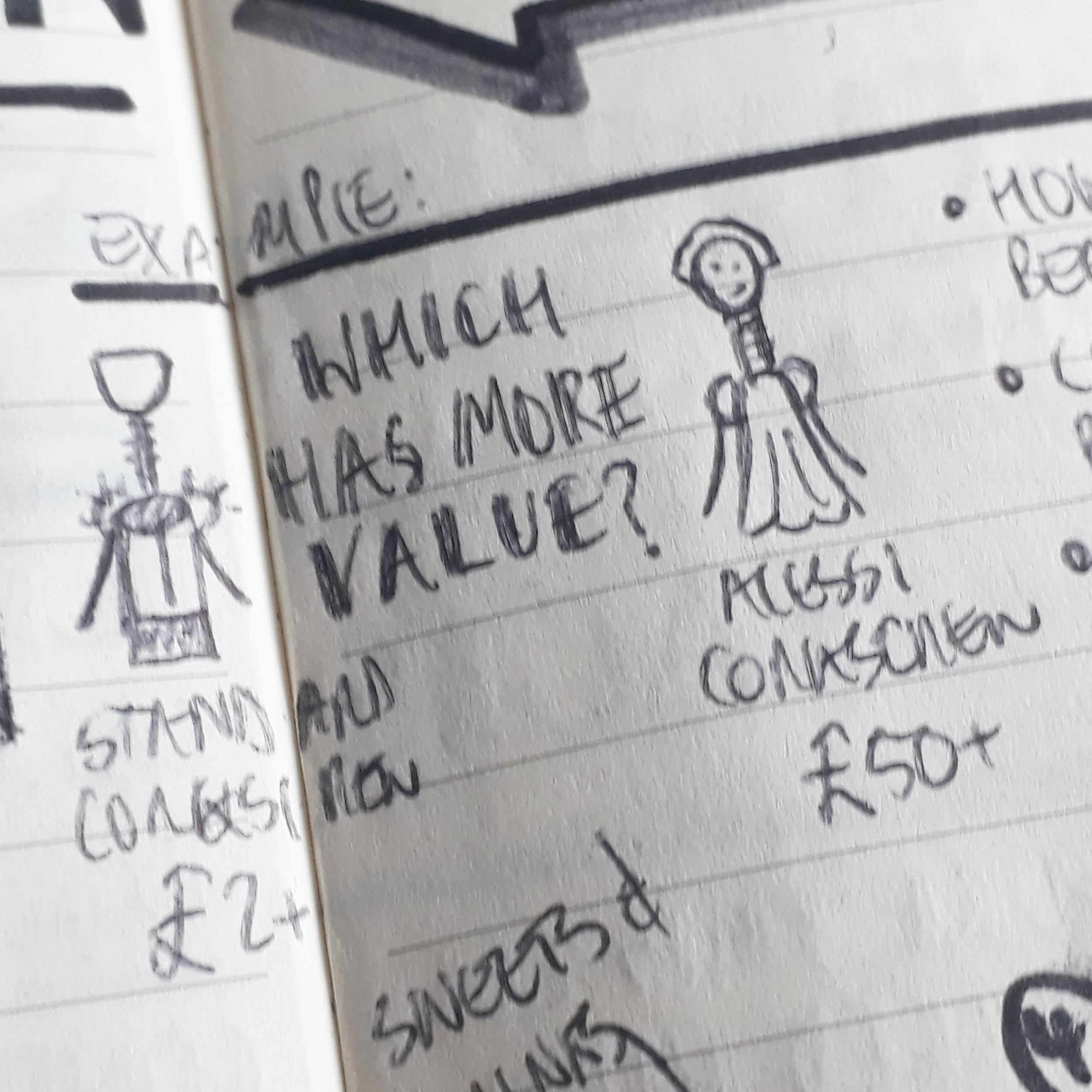 ValueInDesign-Part1.3.jpg