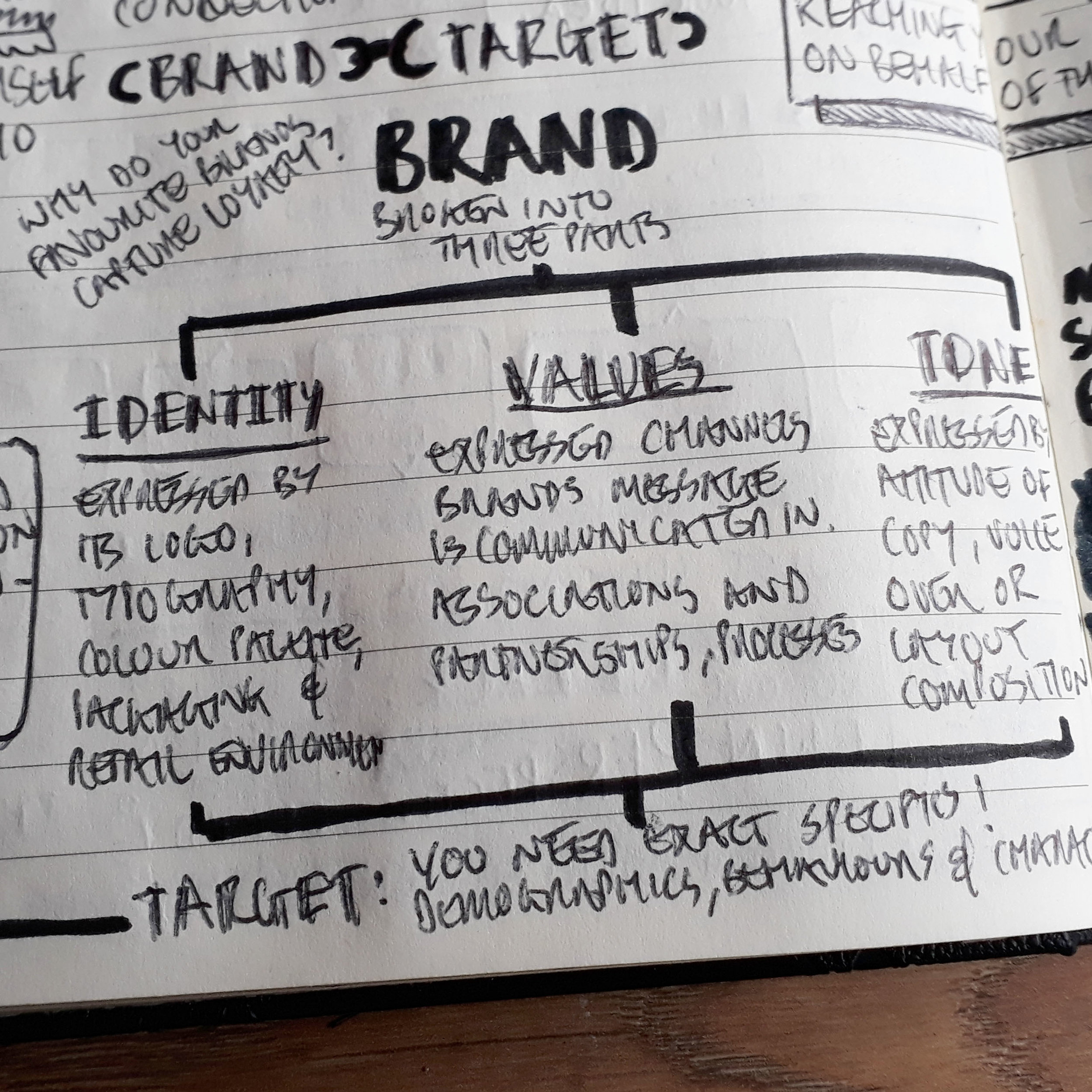 CreativeStrategyAndTheBusinessOfDesign_Part8.3.jpg