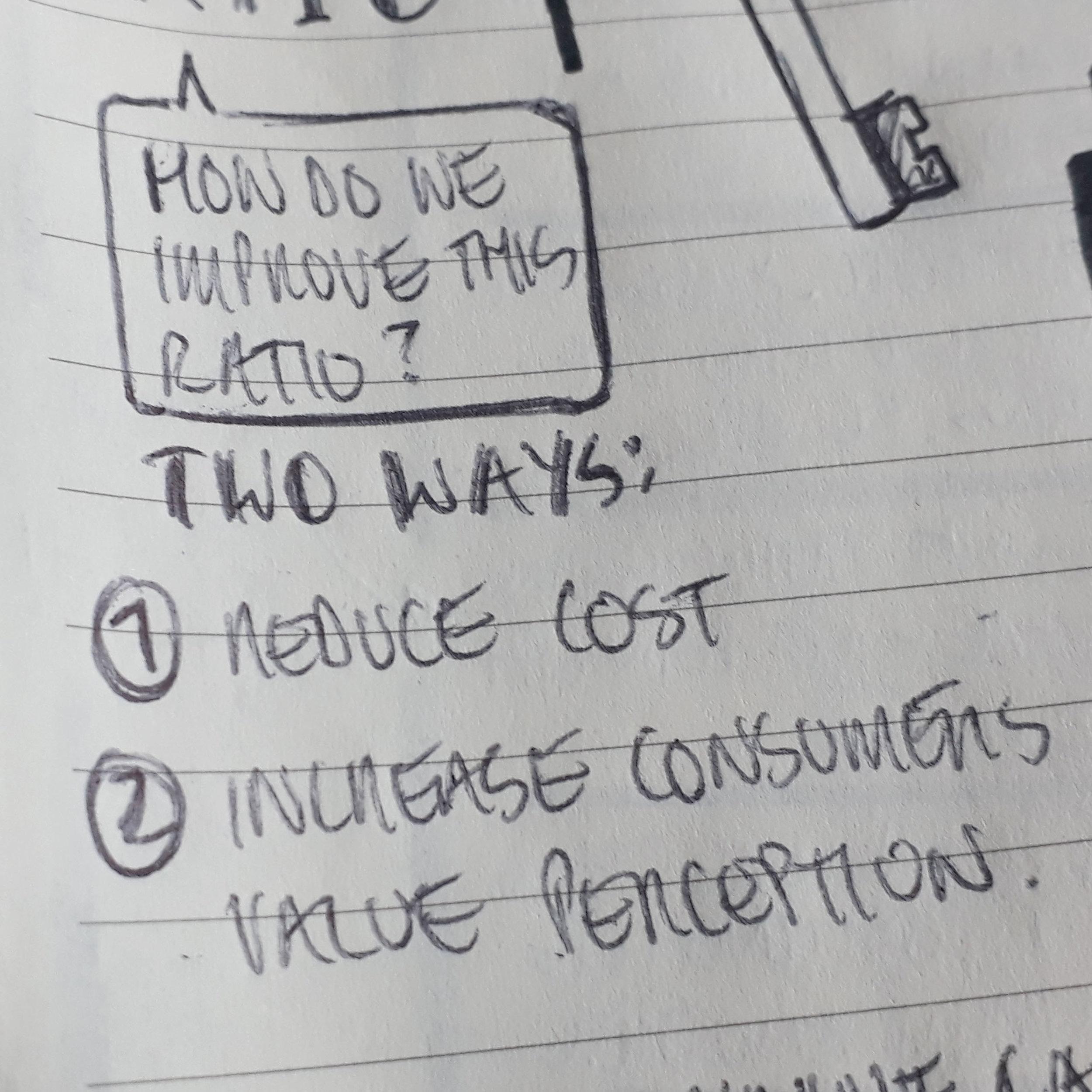 ValueInDesign-Part2.2.jpg