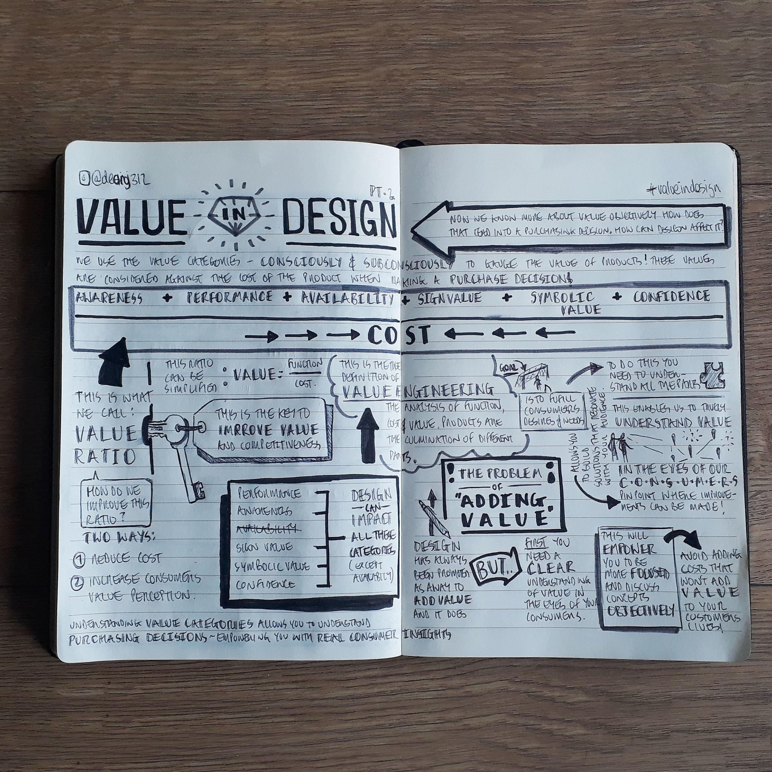 ValueInDesign-Part2.1.jpg