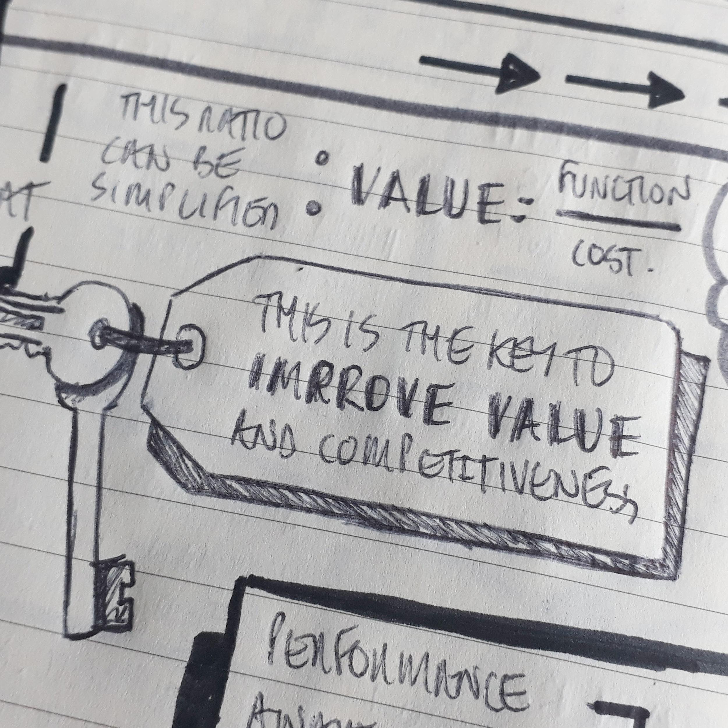 ValueInDesign-Part2.3.jpg