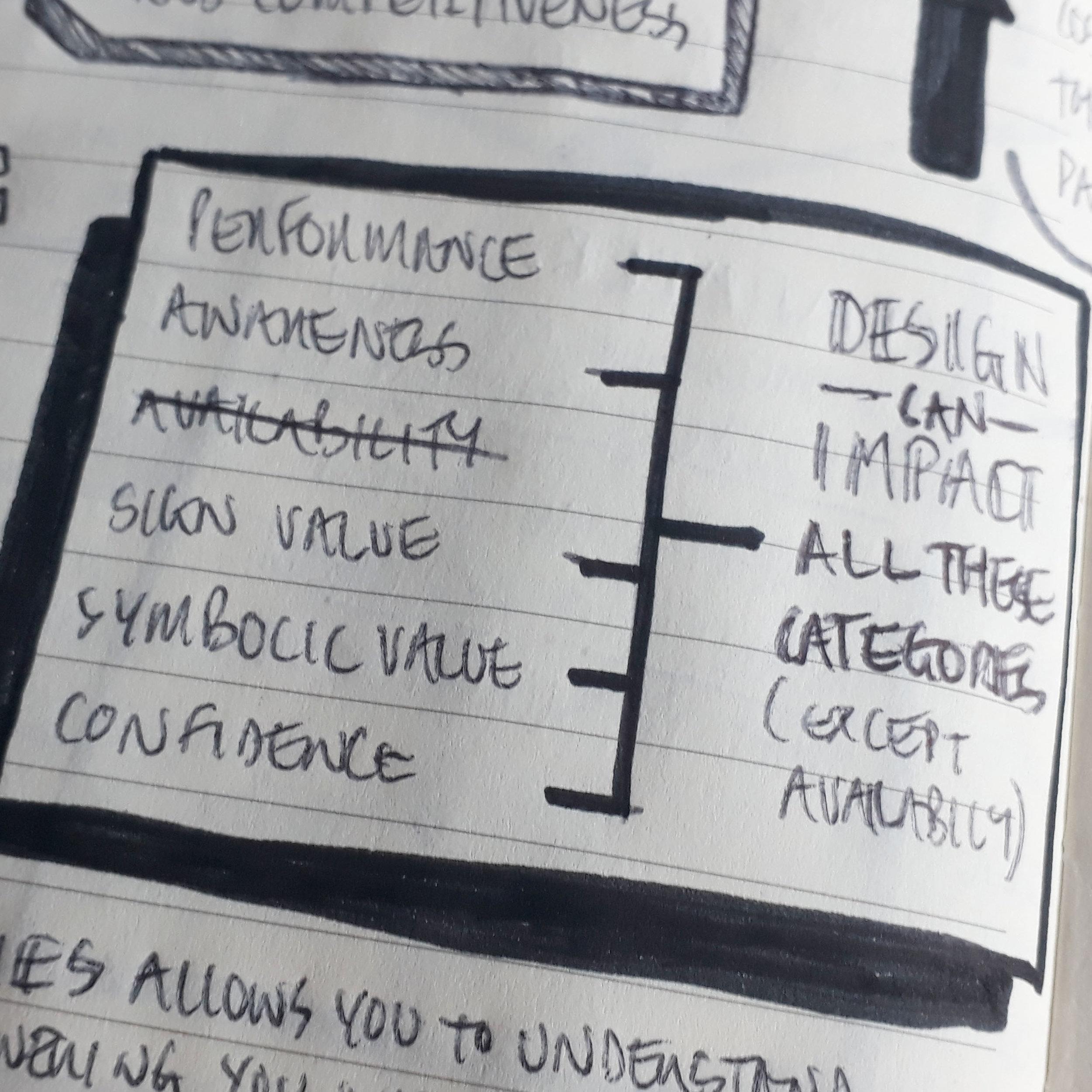 ValueInDesign-Part2.4.jpg