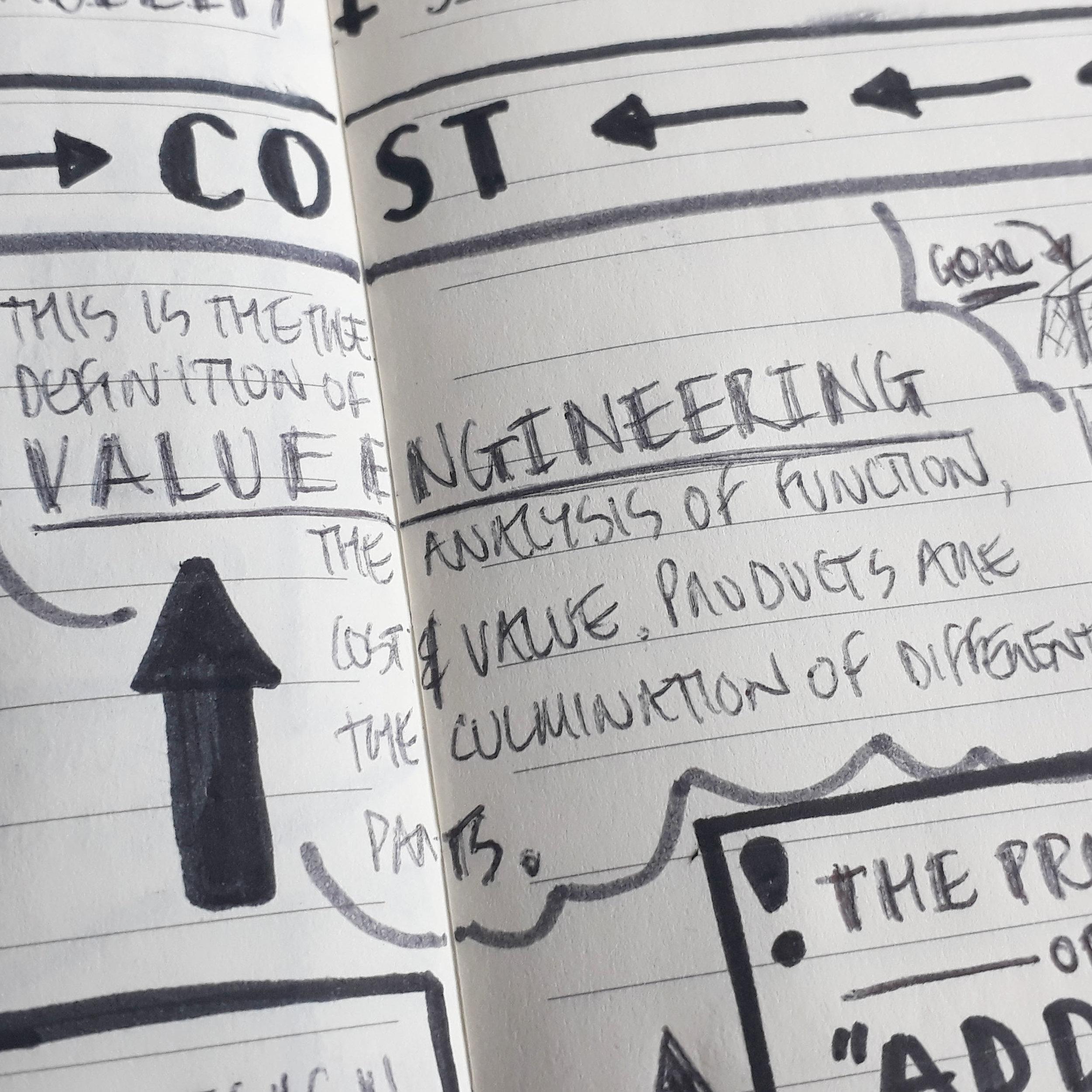 ValueInDesign-Part2.5.jpg