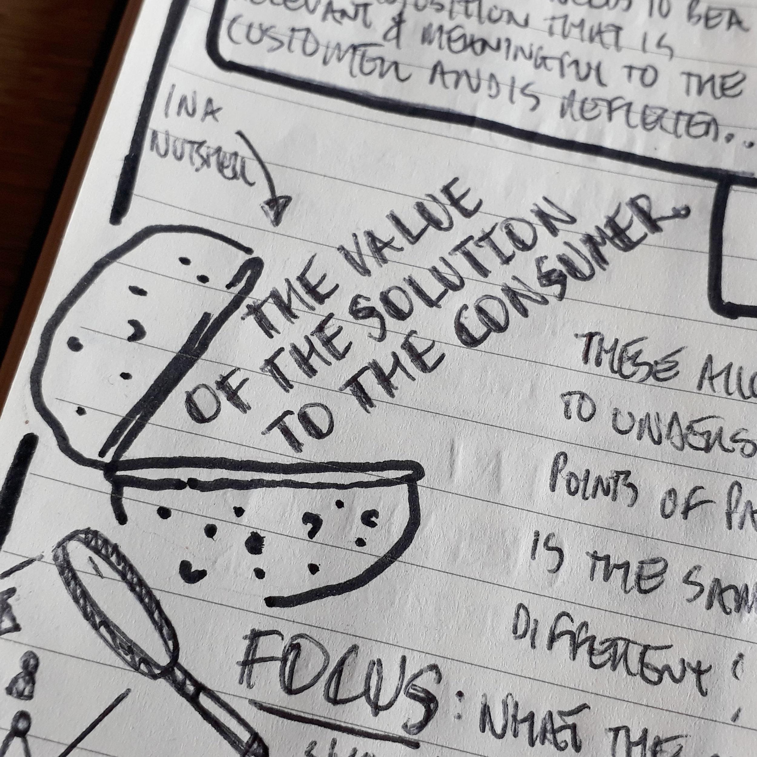 CreativeStrategyAndTheBusinessOfDesign_Part9.3.jpg