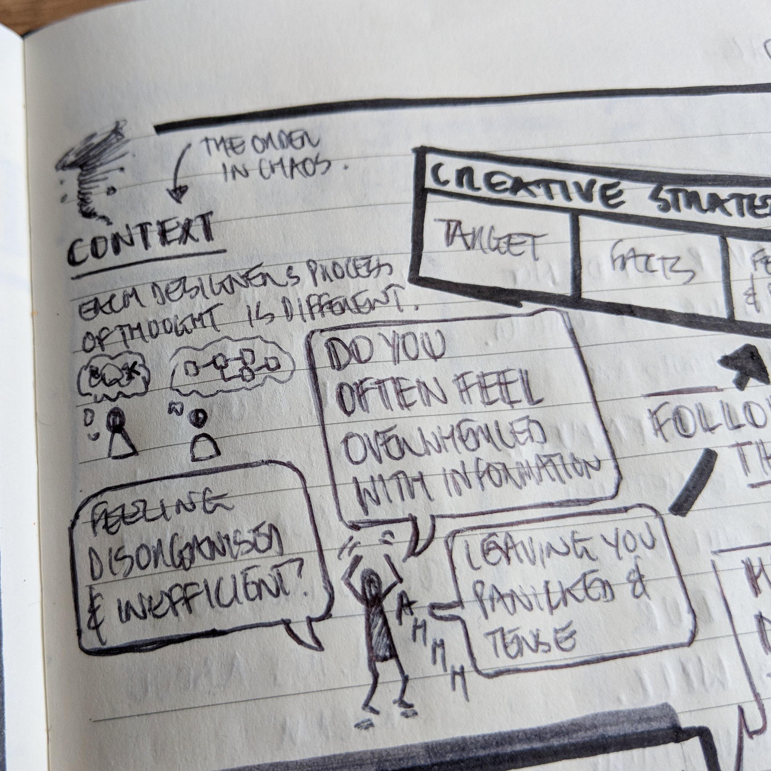 CreativeStrategyAndTheBusinessOfDesign_Part10.6.jpg