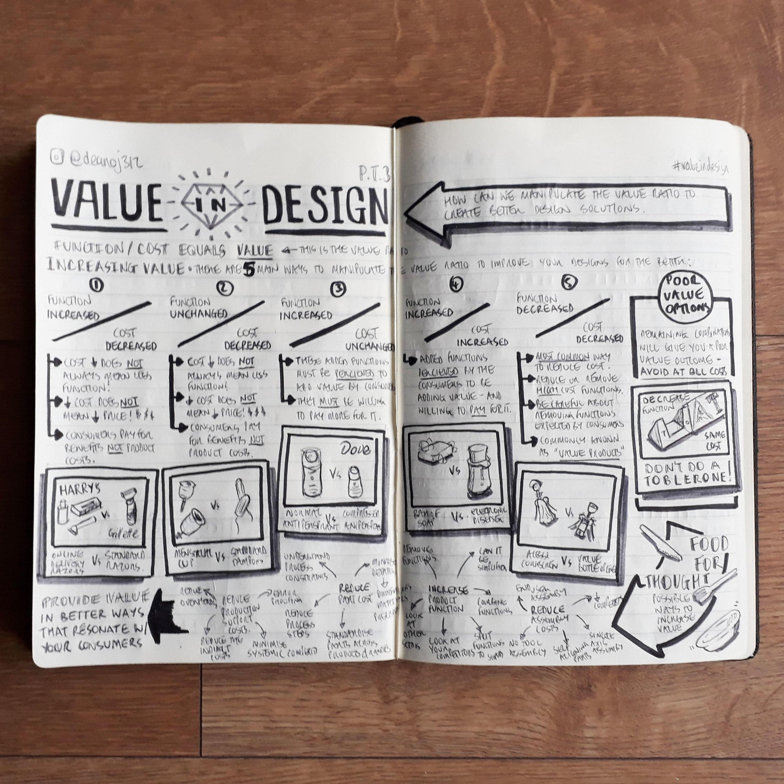 ValueInDesign-Part3.0.jpg