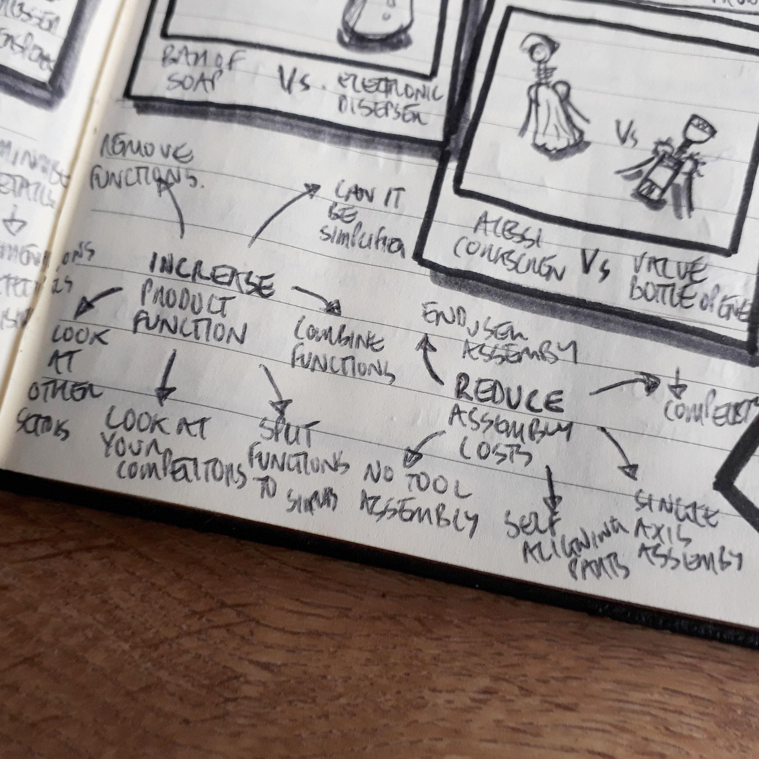 ValueInDesign-Part3.5.jpg