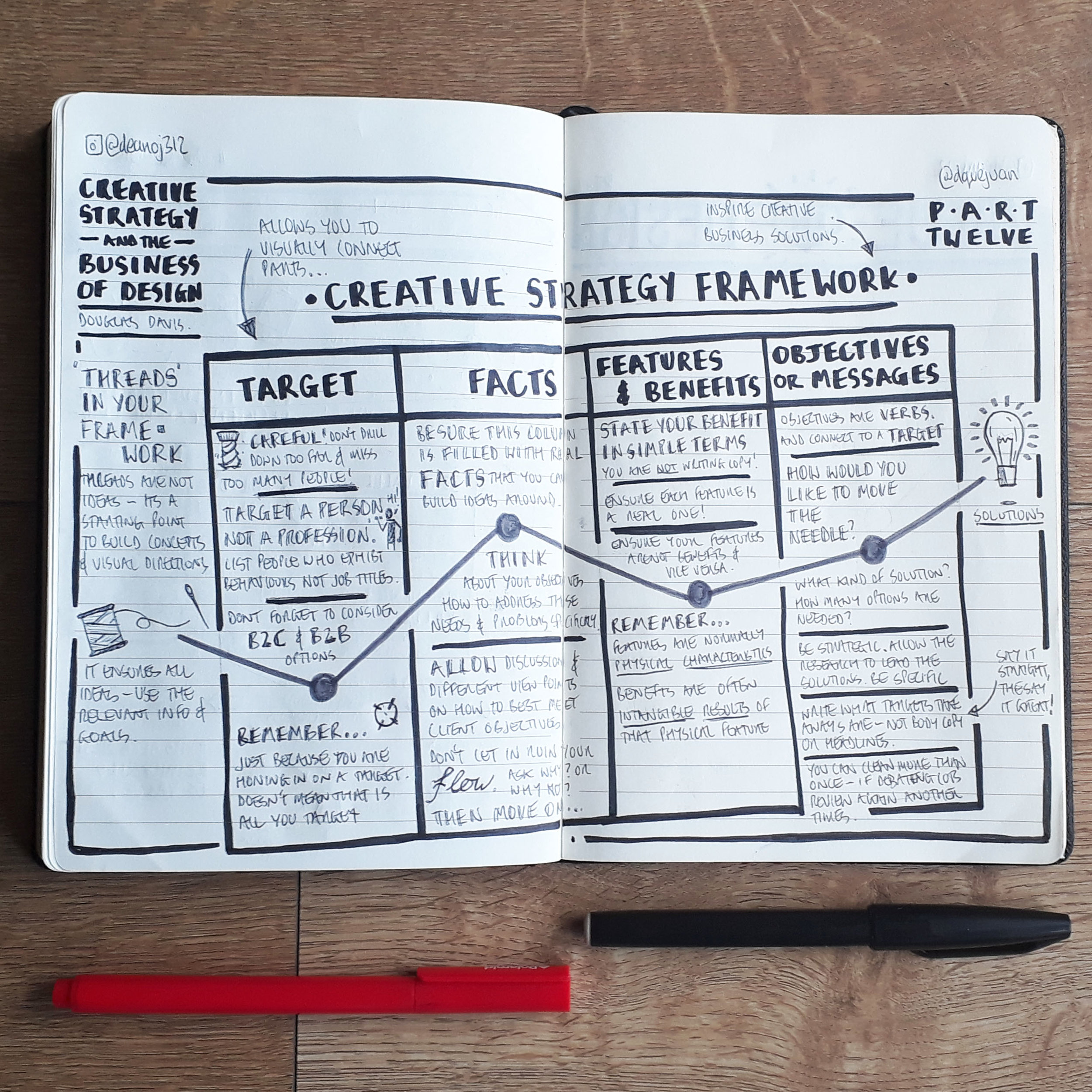 CreativeStrategyAndTheBusinessOfDesign_Part12.1.jpg