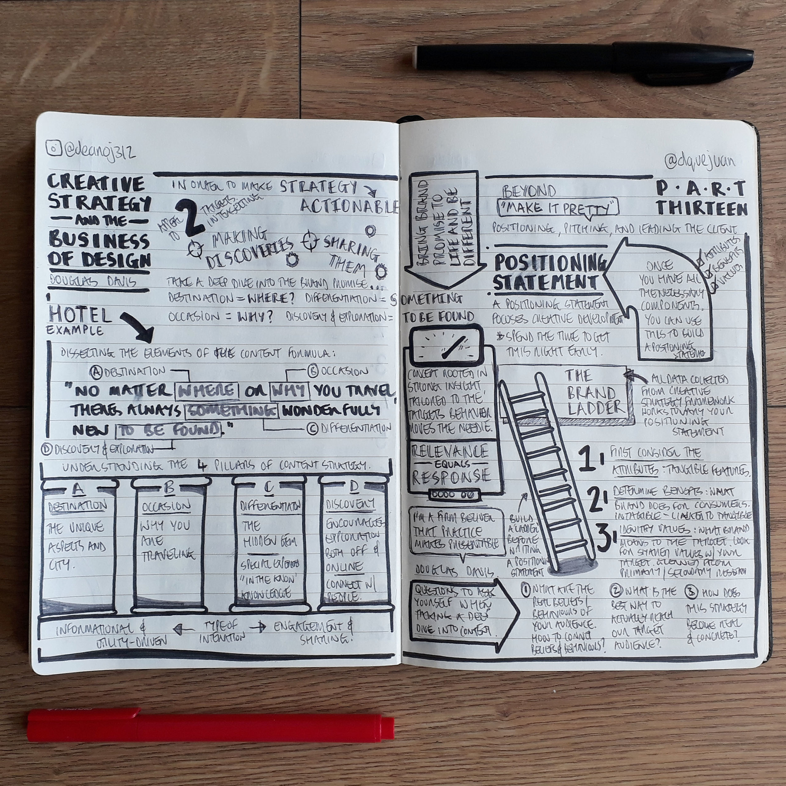 CreativeStrategyAndTheBusinessOfDesign_Part13.1.jpg