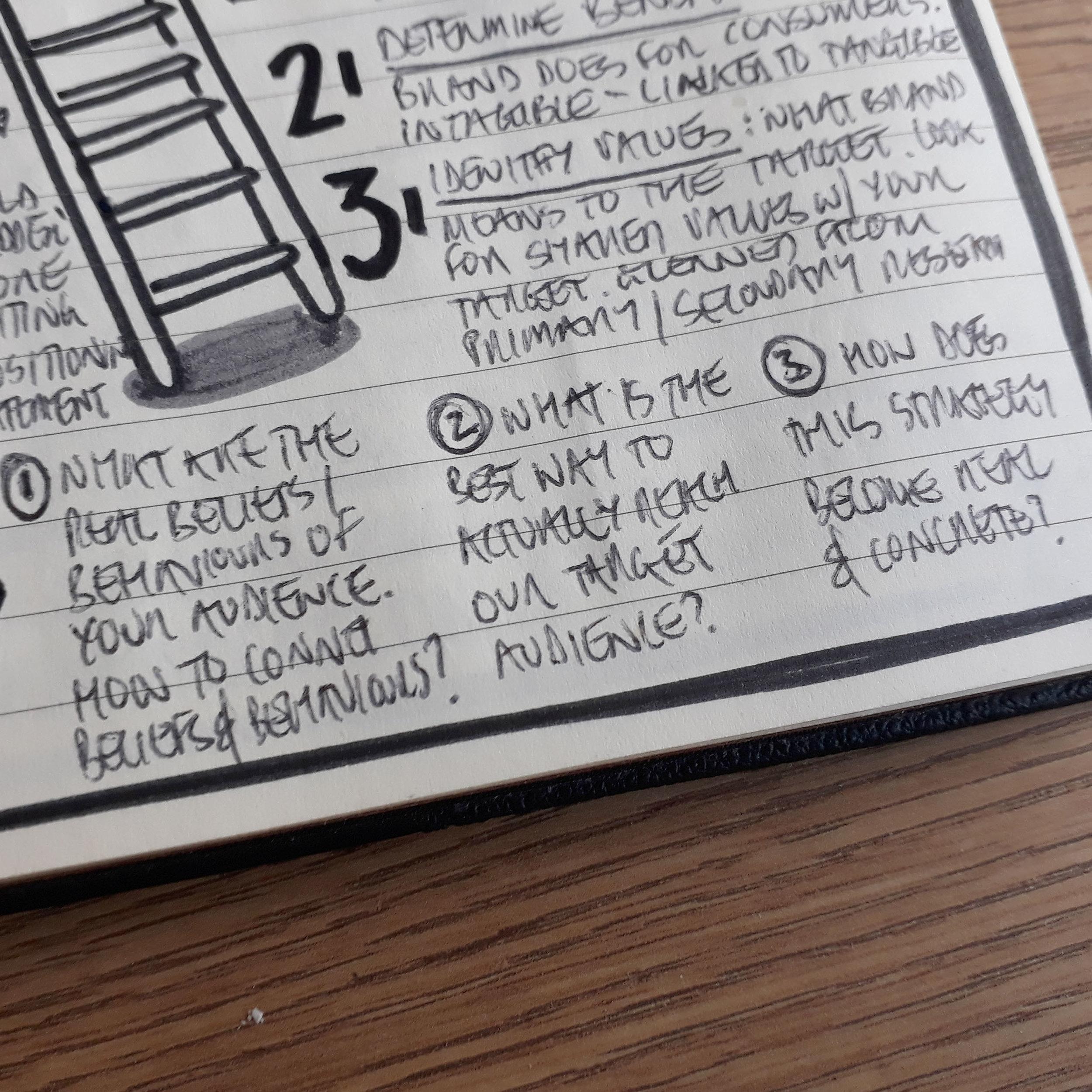 CreativeStrategyAndTheBusinessOfDesign_Part13.11.jpg