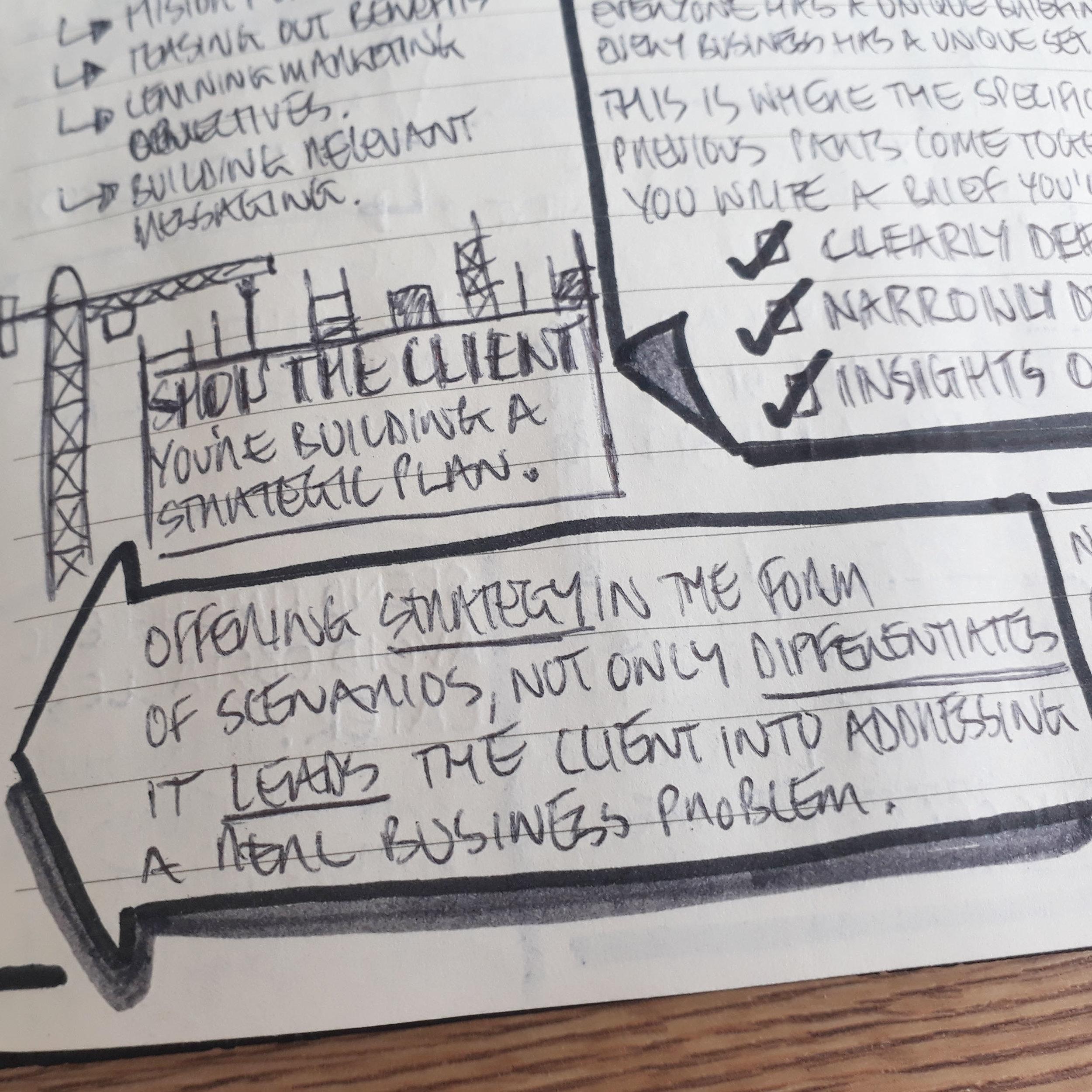 CreativeStrategyAndTheBusinessOfDesign_Part15.6.jpg
