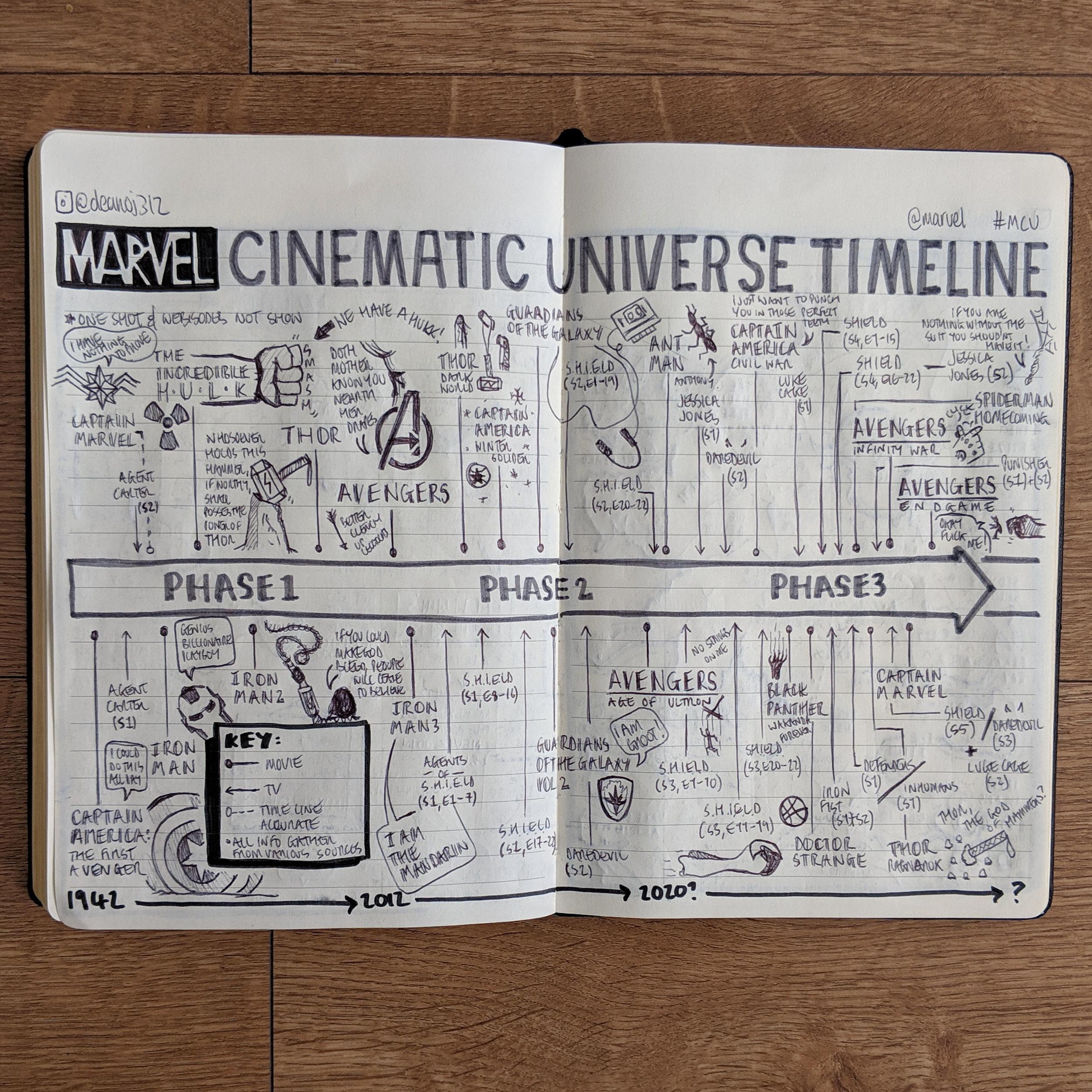 MCU-Timelines1.jpg