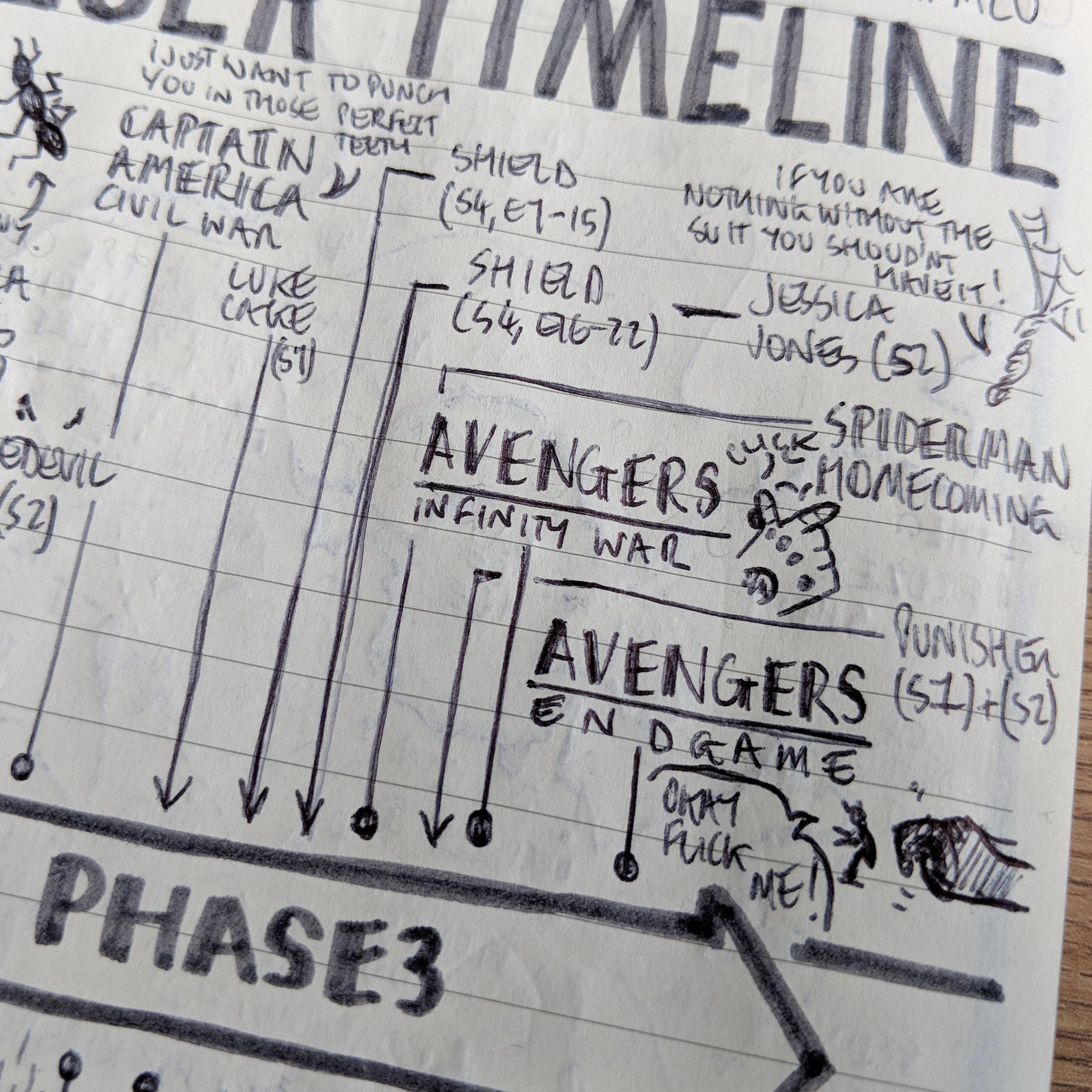 MCU-Timelines8.jpg