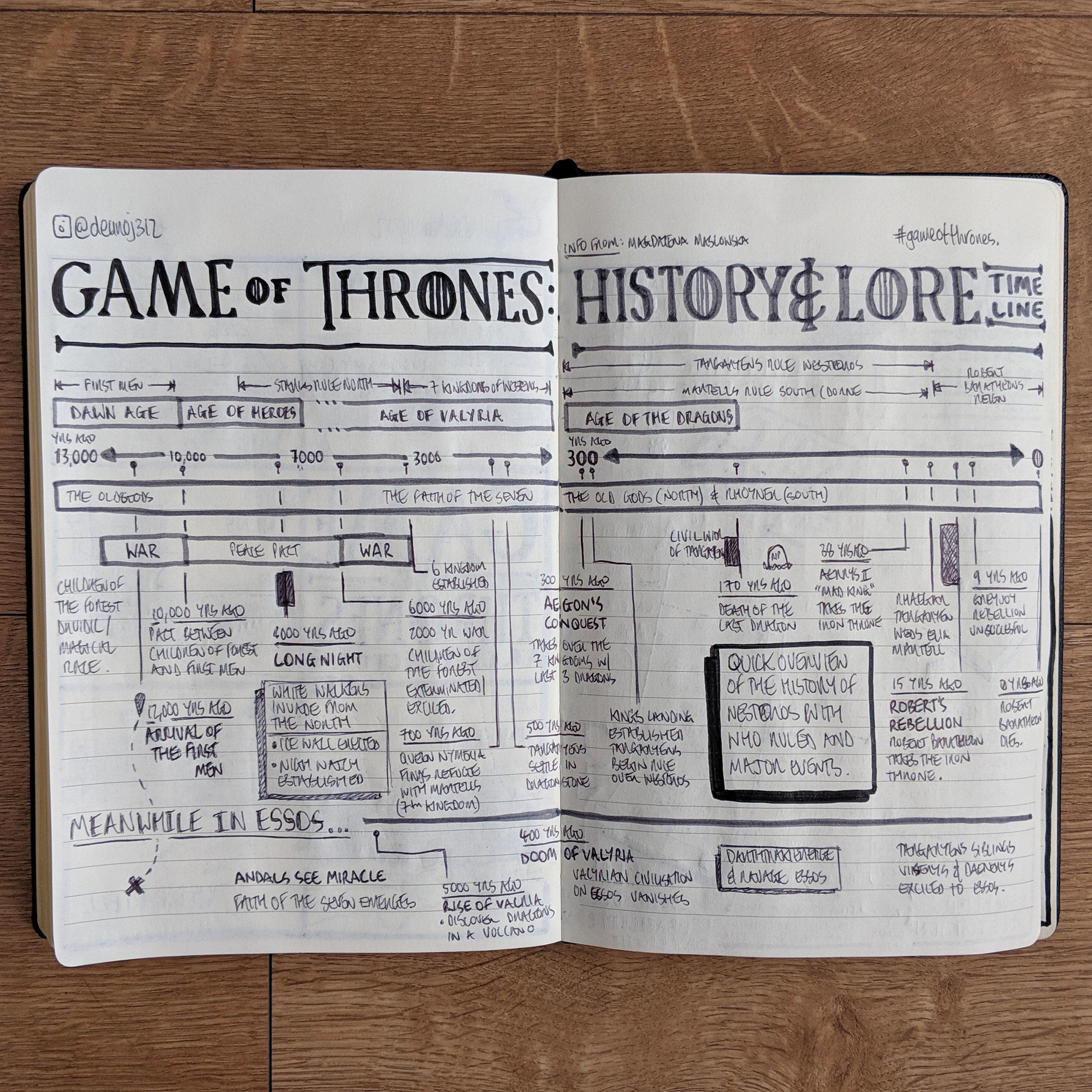GoT-HistoryAndLore1.jpg