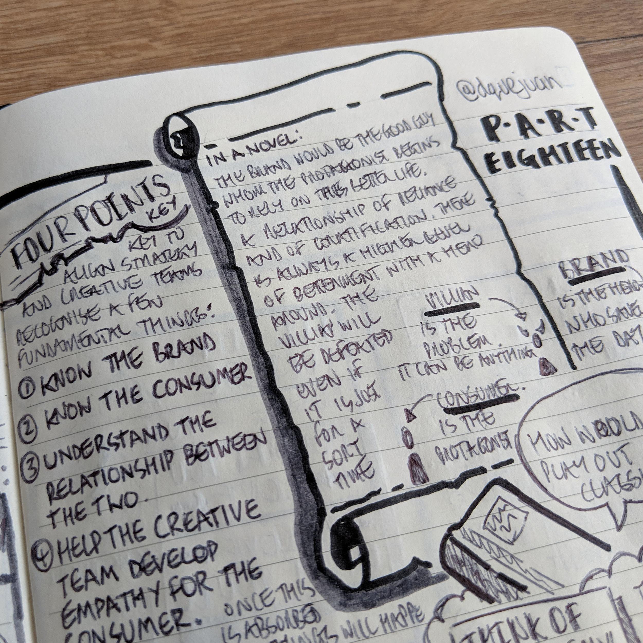 CreativeStrategyAndTheBusinessOfDesign_Part18.4.jpg