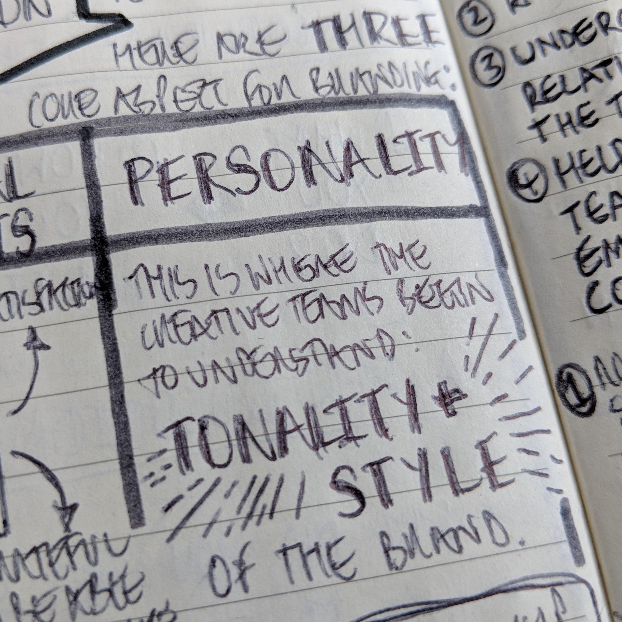 CreativeStrategyAndTheBusinessOfDesign_Part18.8.jpg