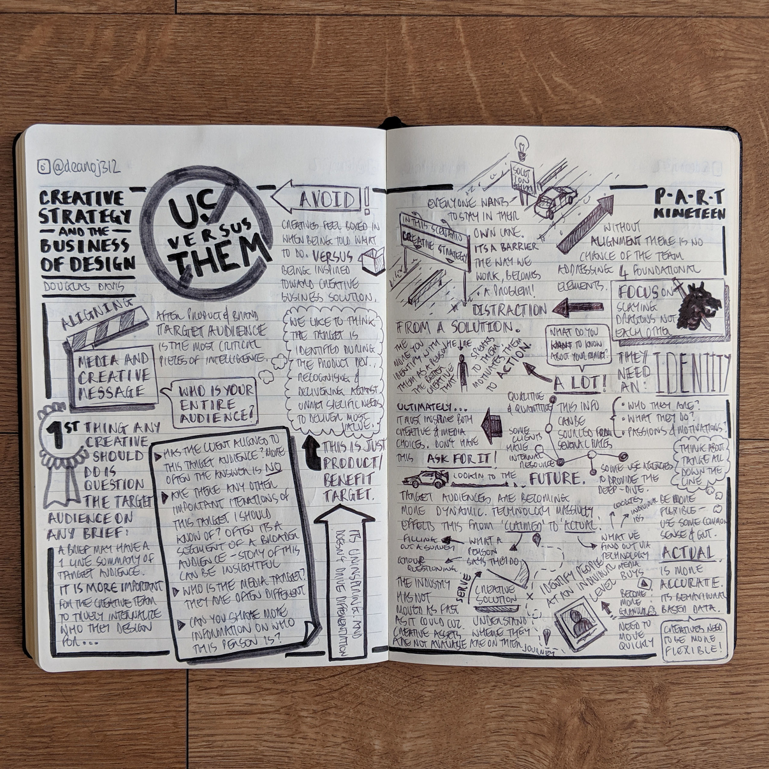 CreativeStrategyAndTheBusinessOfDesign_Part19.1.jpg
