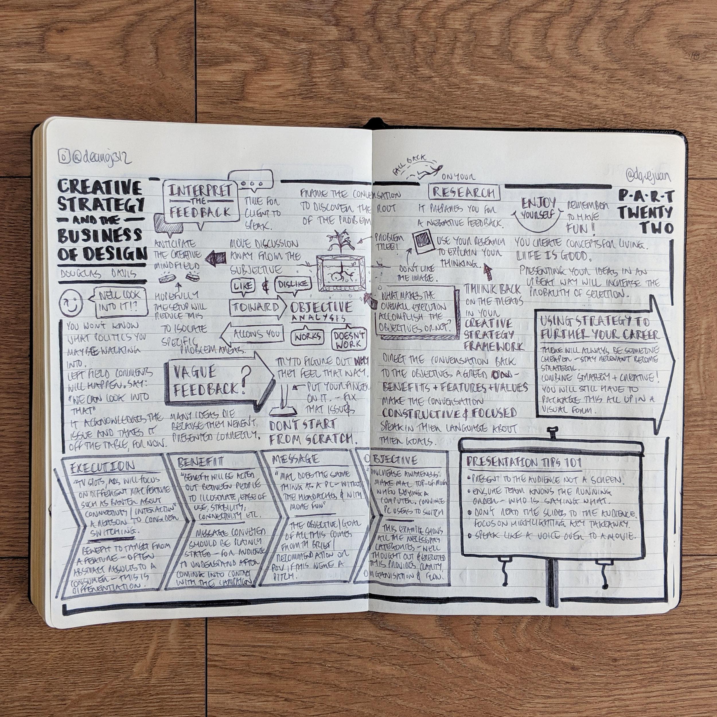 CreativeStrategyAndTheBusinessOfDesign_Part22.1.jpg