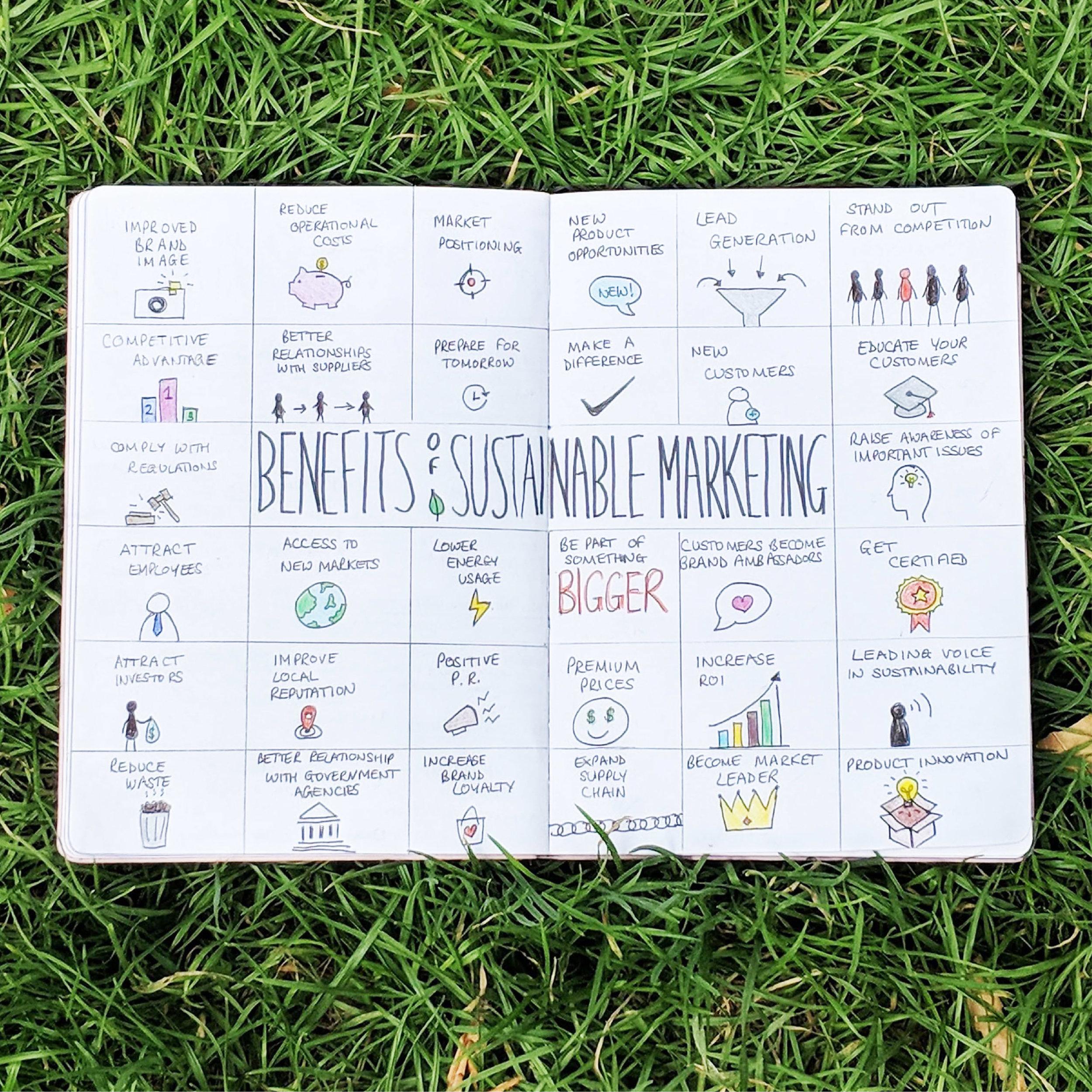 Week34-SustainableMarketing_InBlog_1 copy 12.jpg