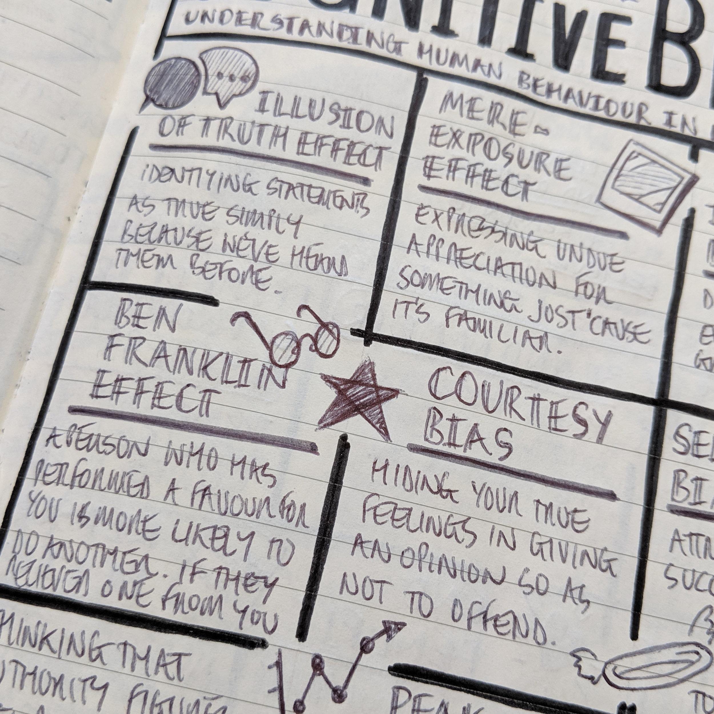 CognitiveBias2.jpg