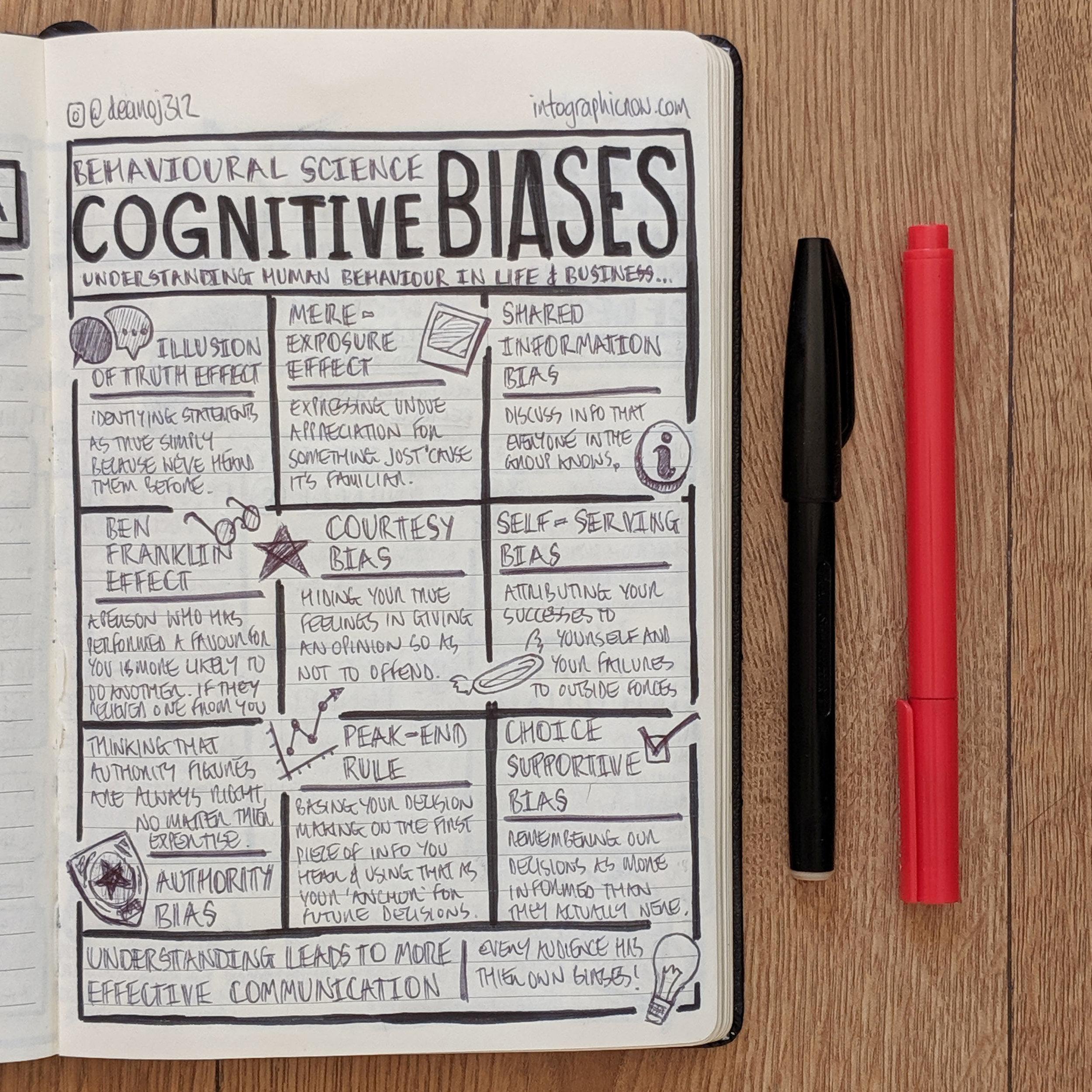 CognitiveBias1.jpg