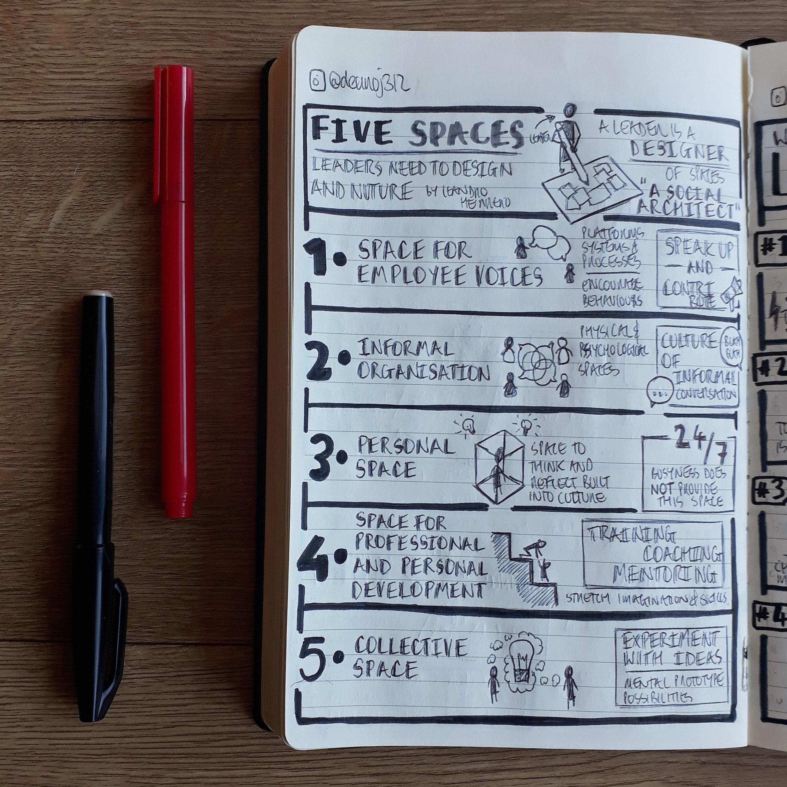 FiveSpacesLeadersNeedToDesignAndNuture1.jpg