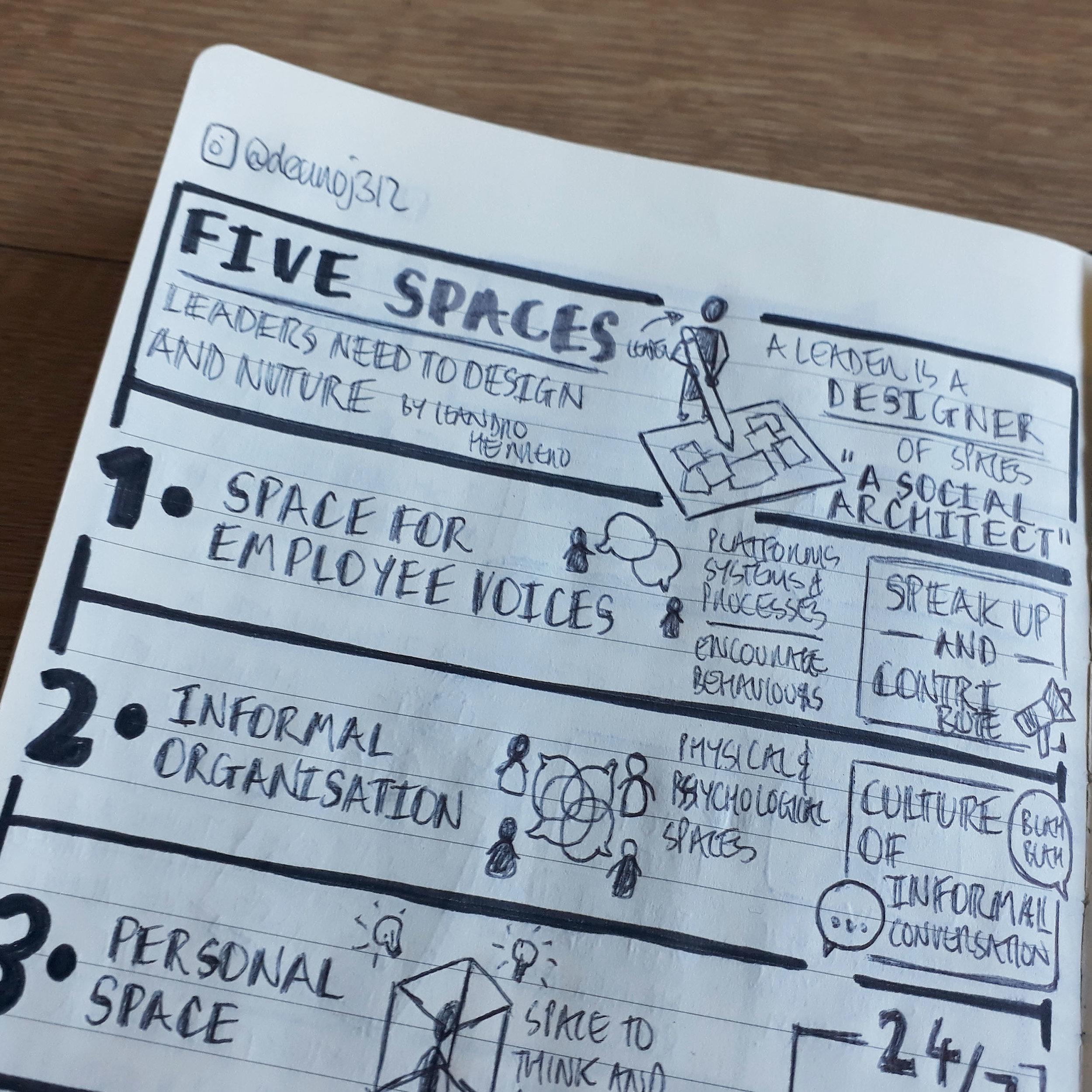 FiveSpacesLeadersNeedToDesignAndNuture3.jpg