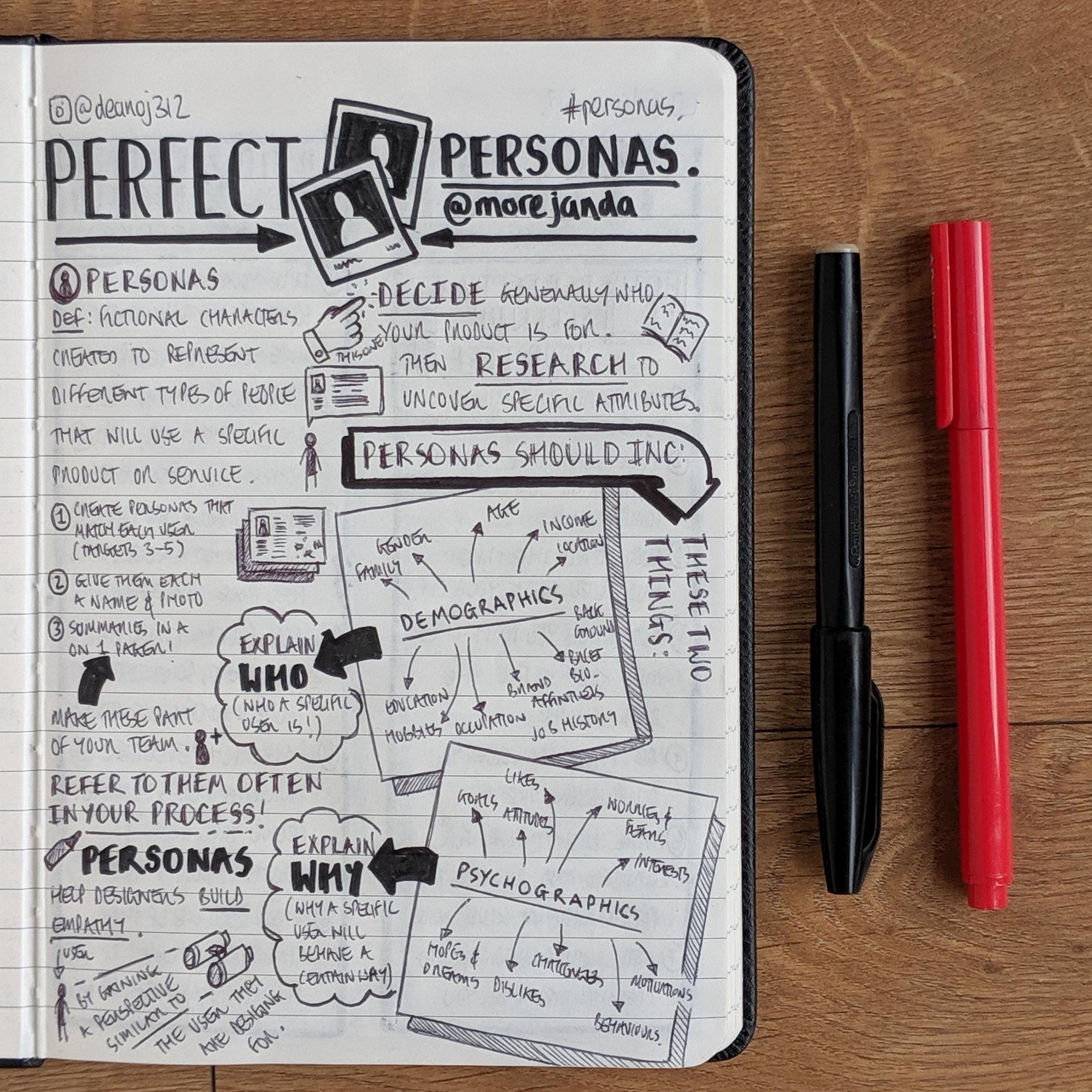PerfectPersonas1.jpg