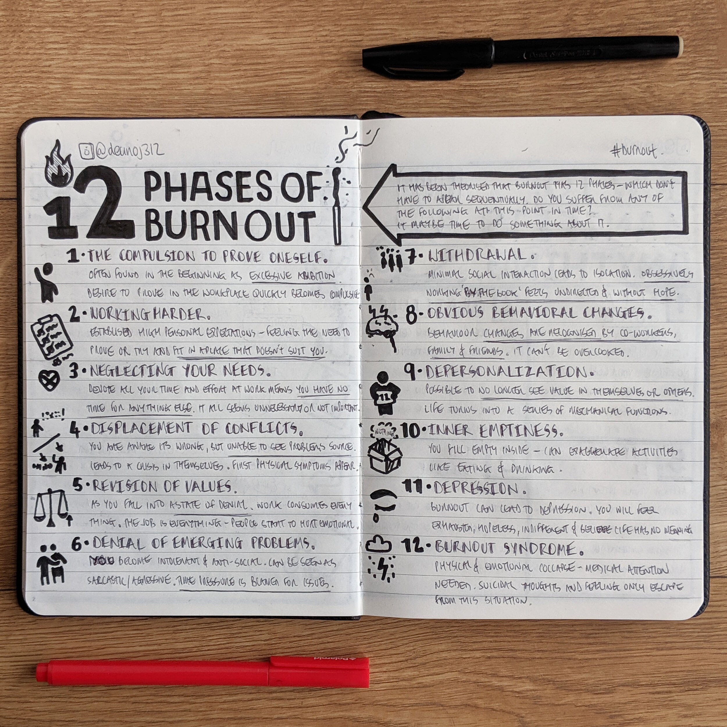 12PhasesOfBurnout1.jpg