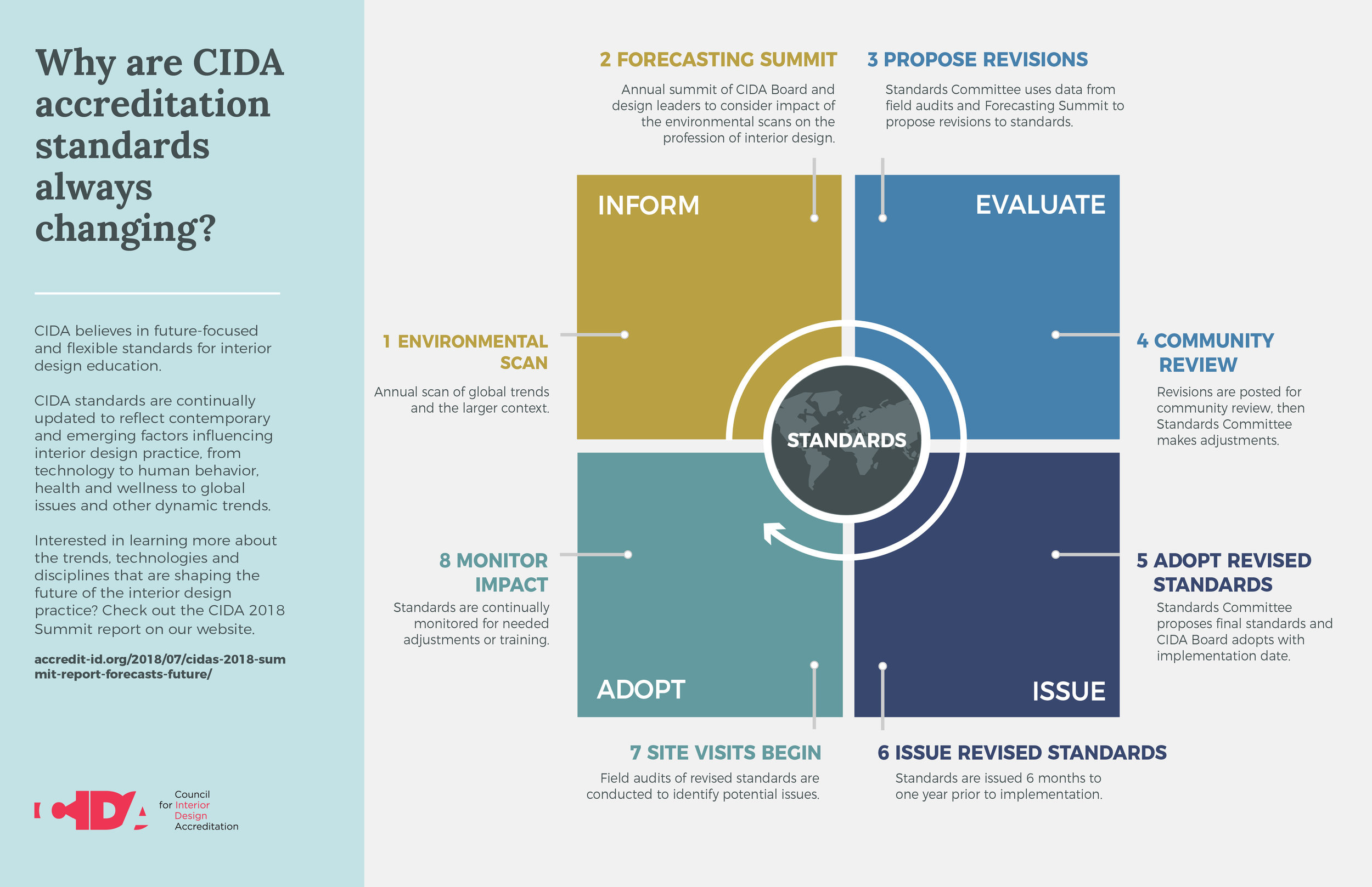CIDA infographics_v3-01.jpg