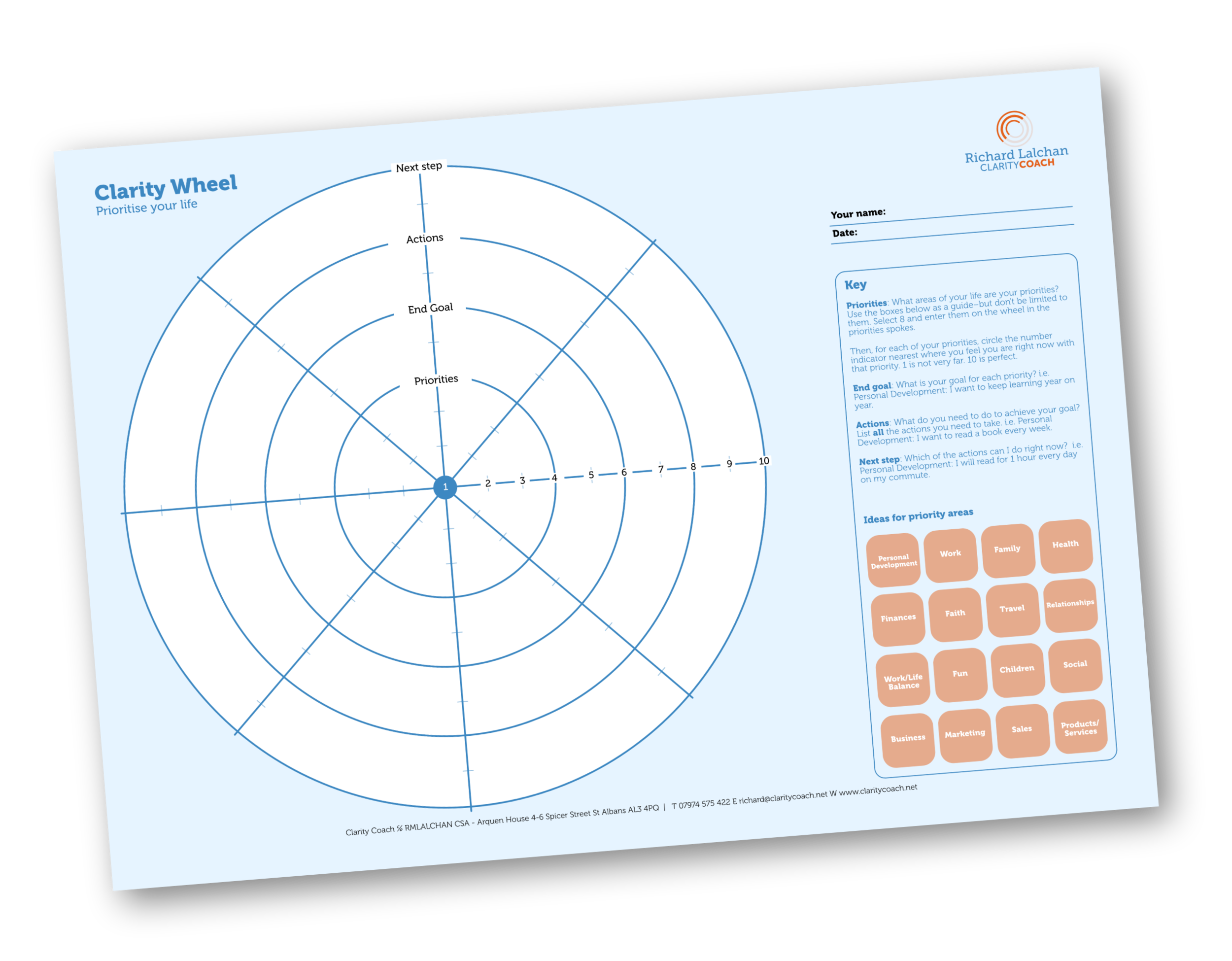 FREE Download: - The Clarity Wheel