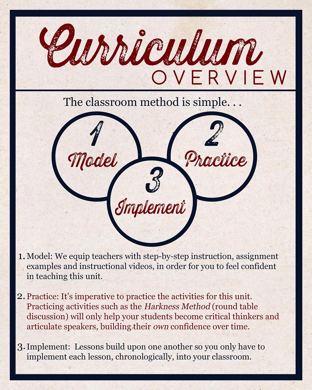 9. Curriculum_OVERVIEW.jpg
